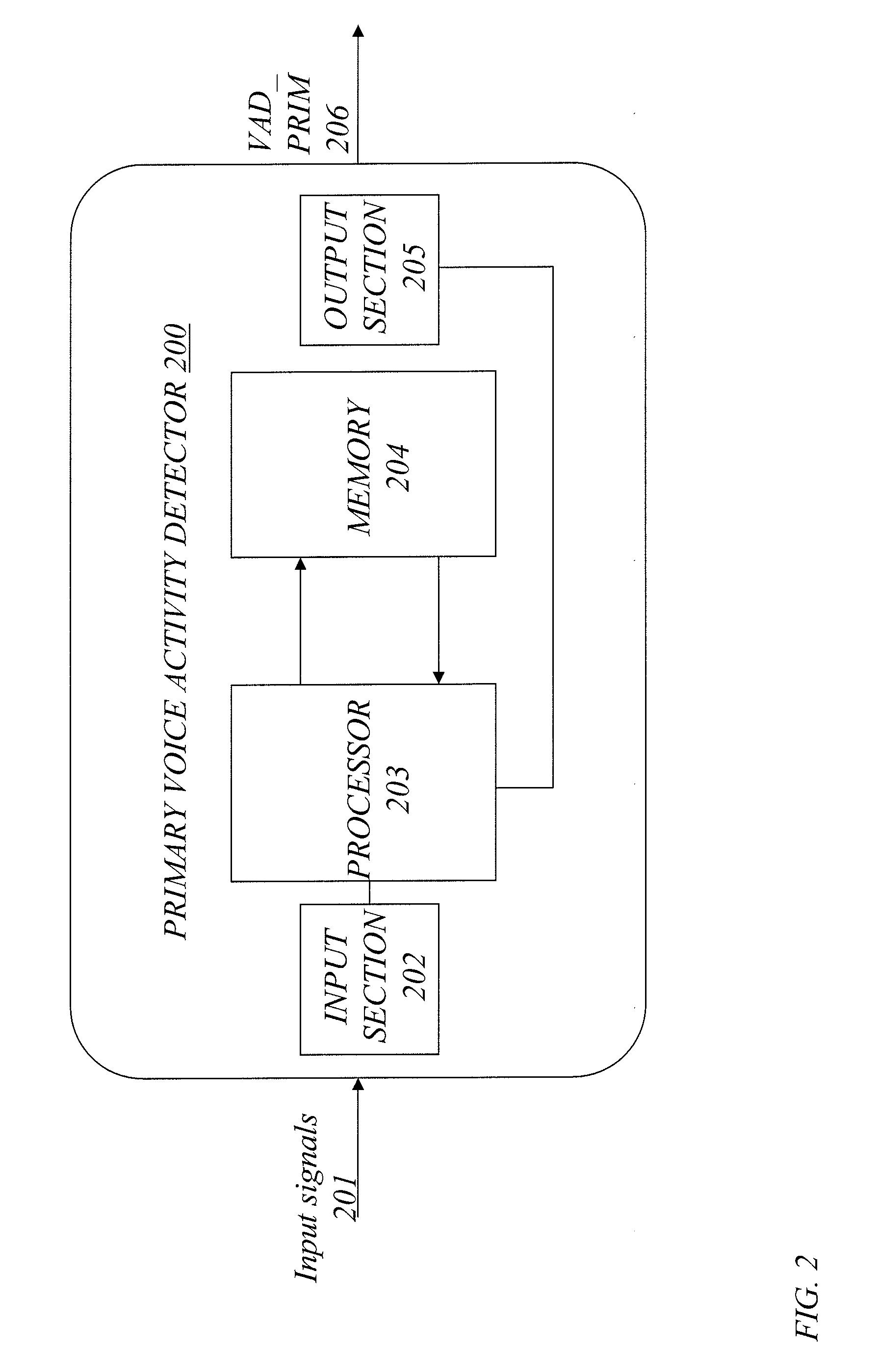 电路 电路图 电子 户型 户型图 平面图 原理图 1794_2798 竖版 竖屏