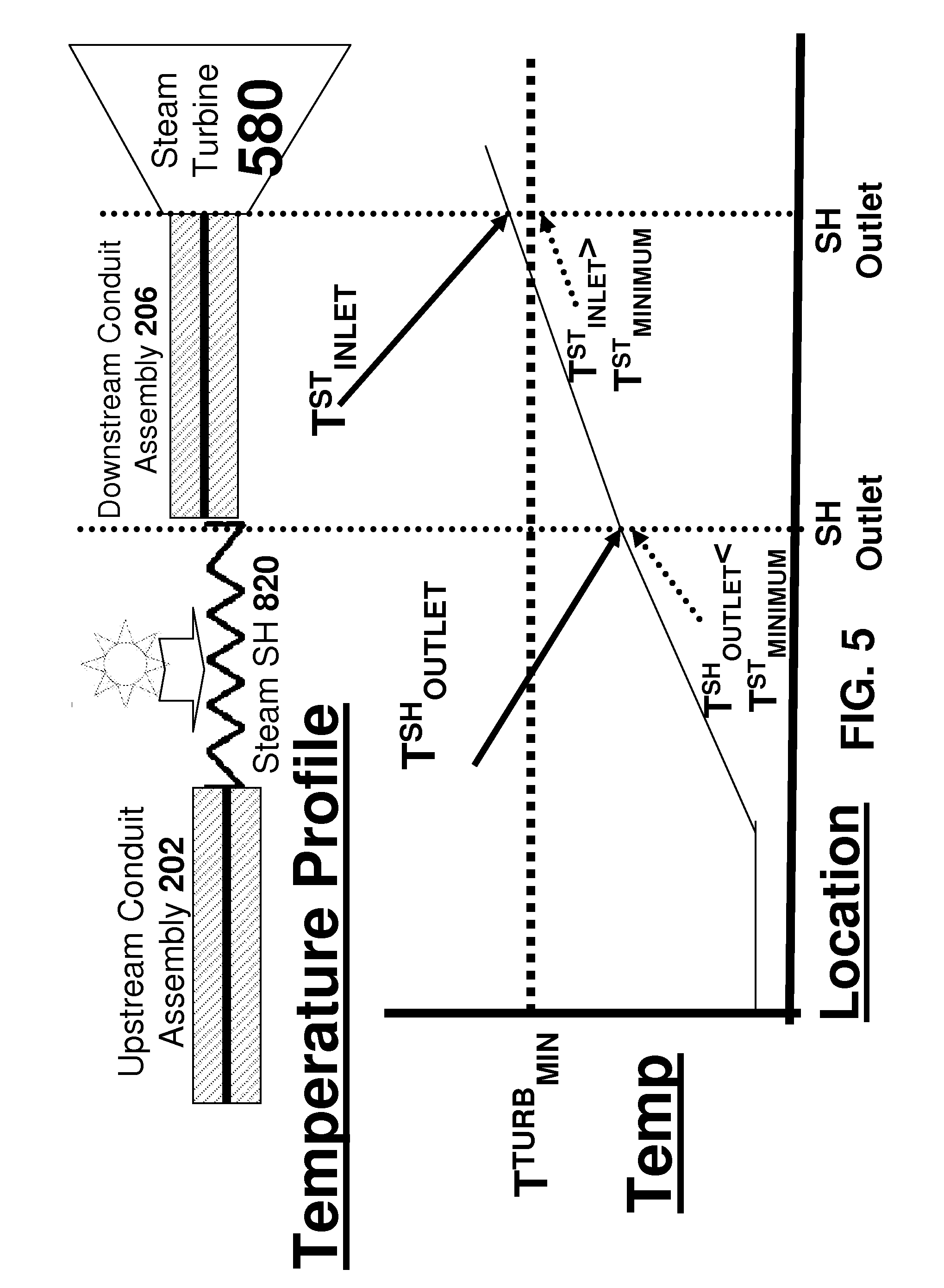 Patent US Method and apparatus for operating a solar