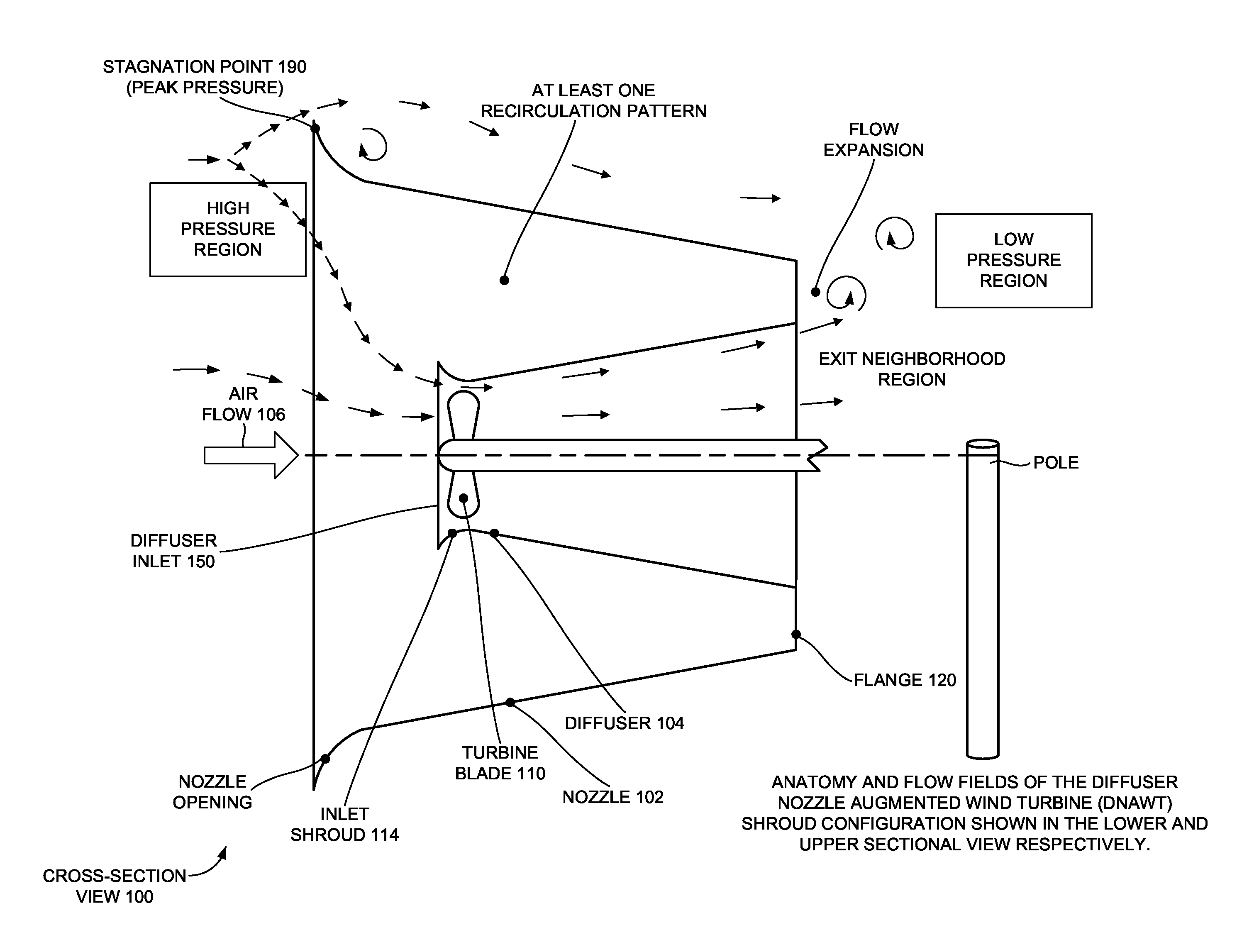 Patent us20120230810 shrounded wind turbine configuration with patent drawing nvjuhfo Image collections