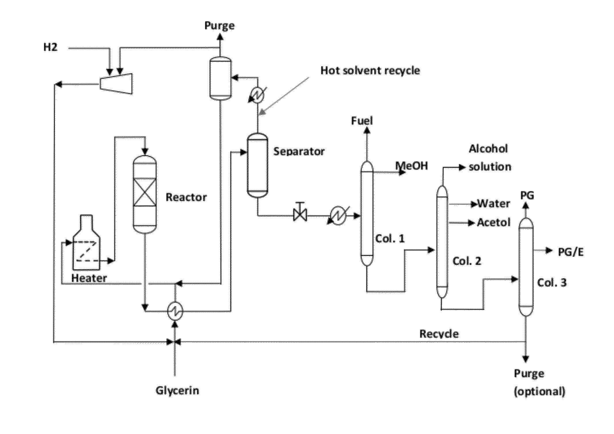 Patent Us20120232312
