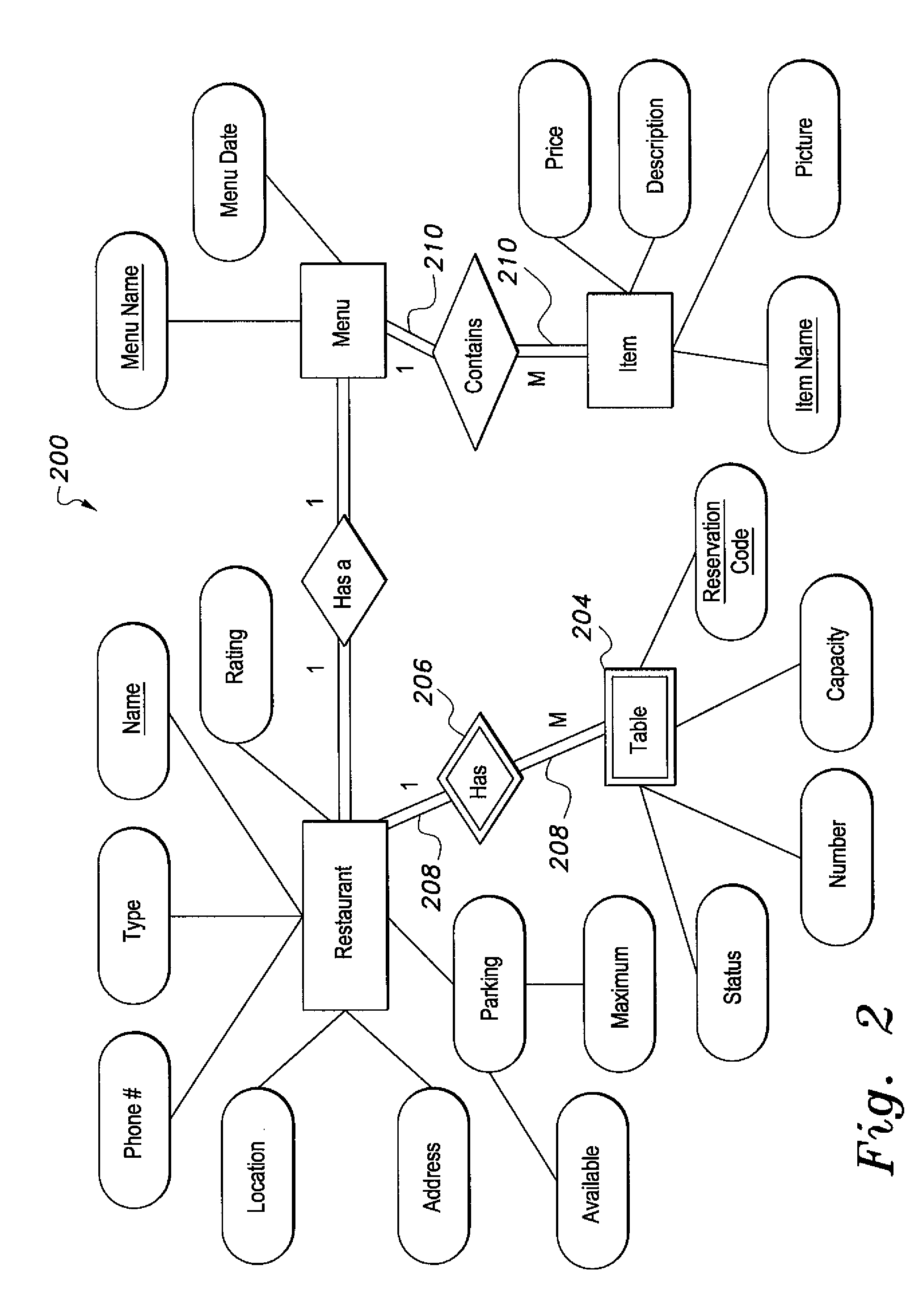 patent us    system and method for wireless reservation    patent drawing