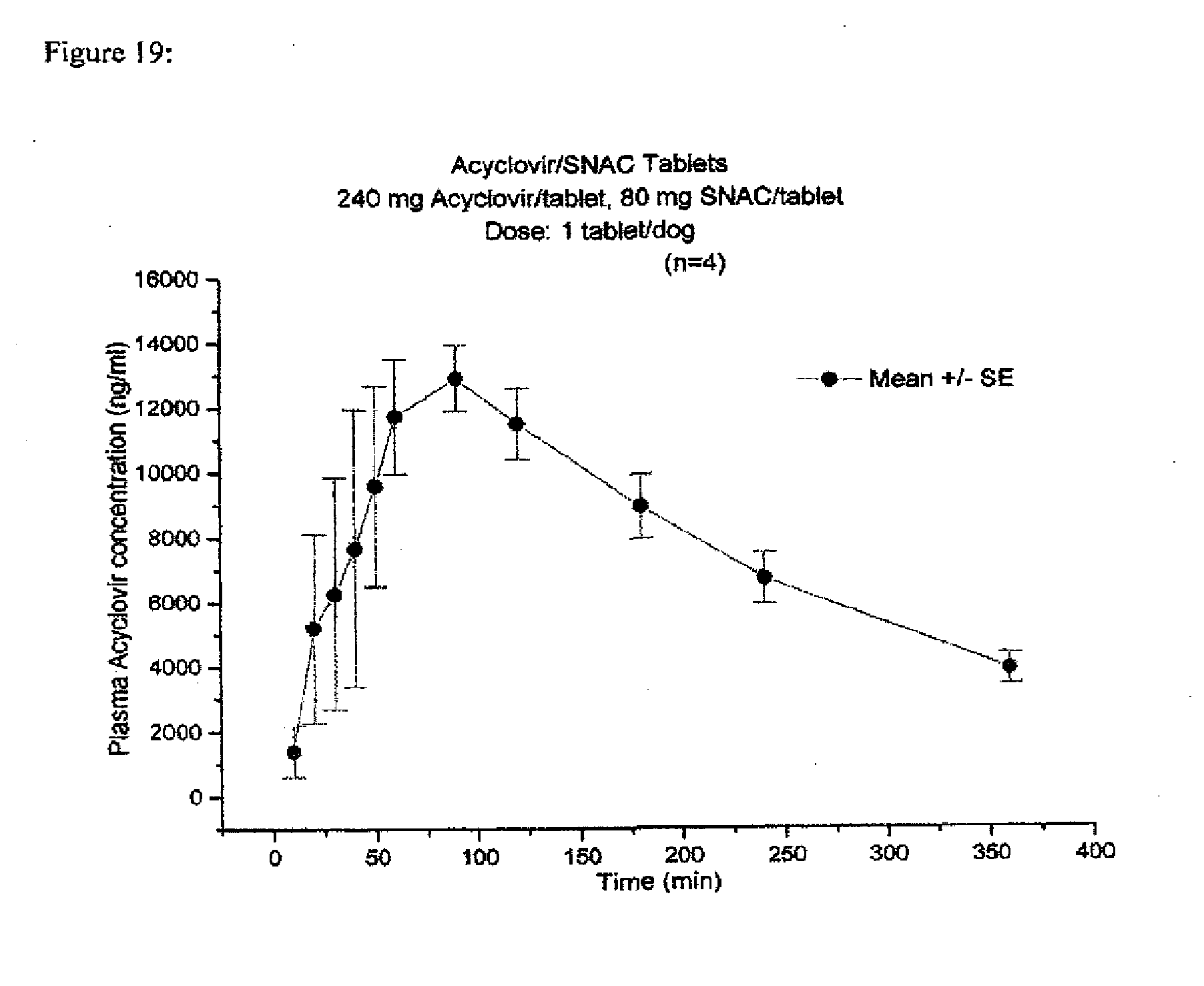 Zovirax 400 dosage.doc - Patent Drawing