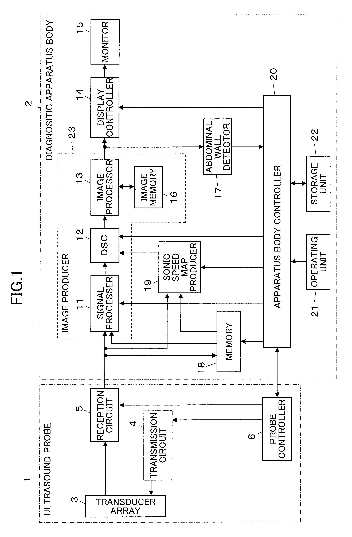 patent us20120238877