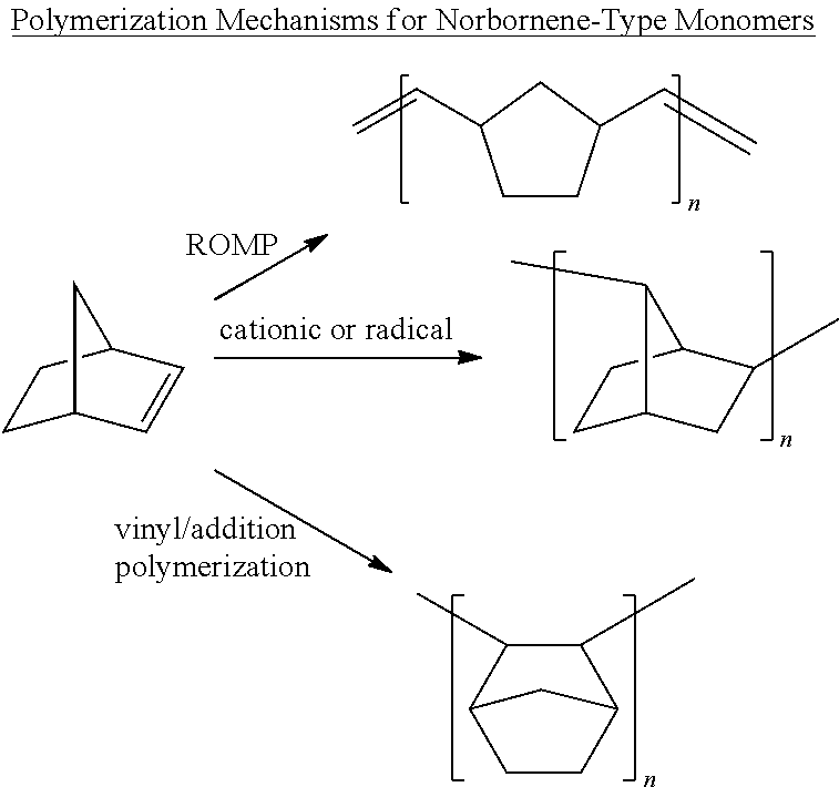 mechanism for olefin polymerization Iron- and cobalt-catalyzed ethylene and a-olefin polymerization was a major breakthrough in homogeneous structure and ultimately the mechanism of.
