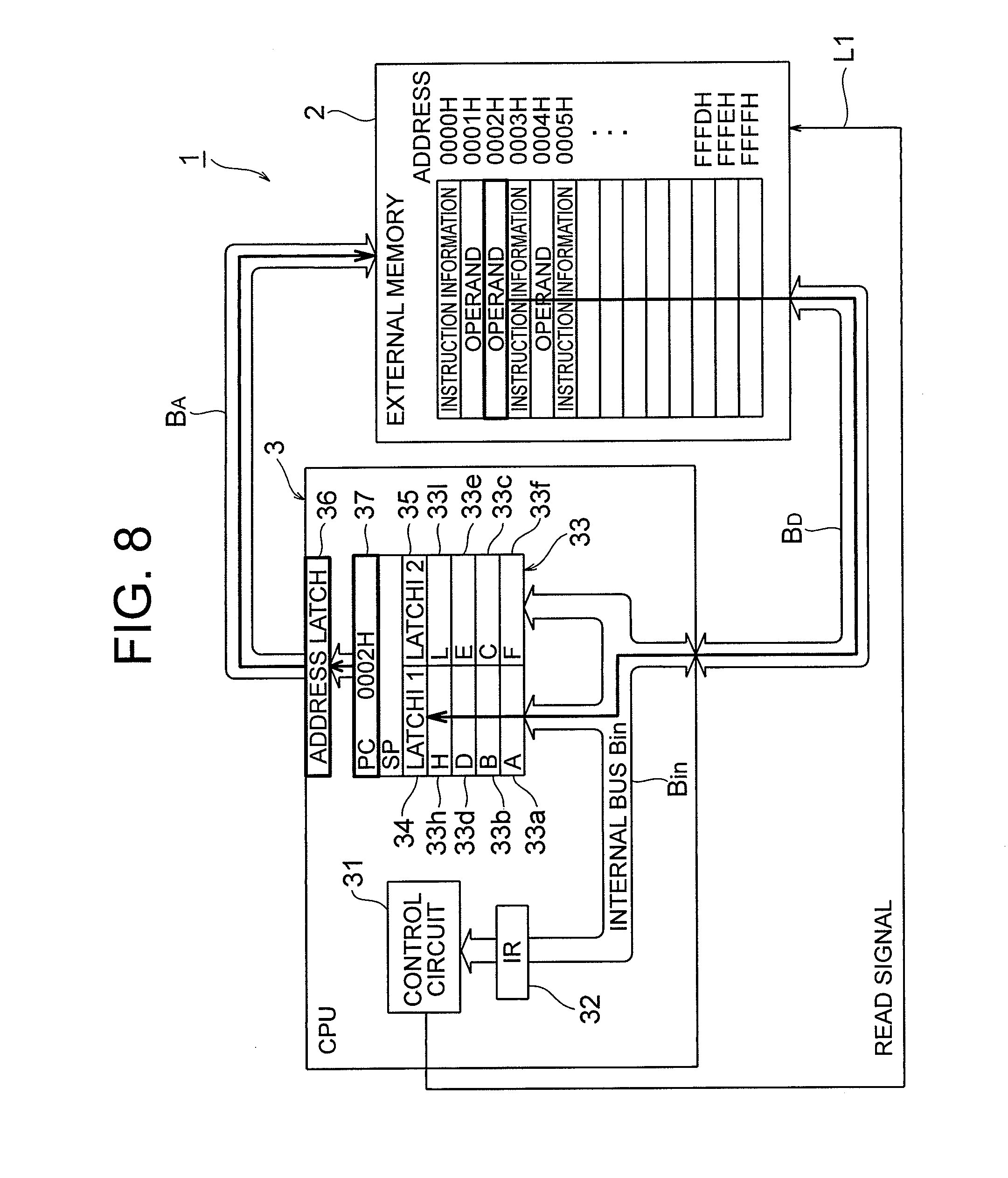 operand cpu diagram   19 wiring diagram images
