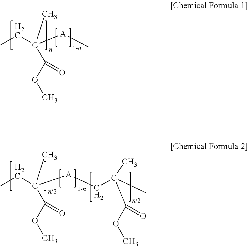 Patent US20120248945 - Polymer blend composition and tunable ...