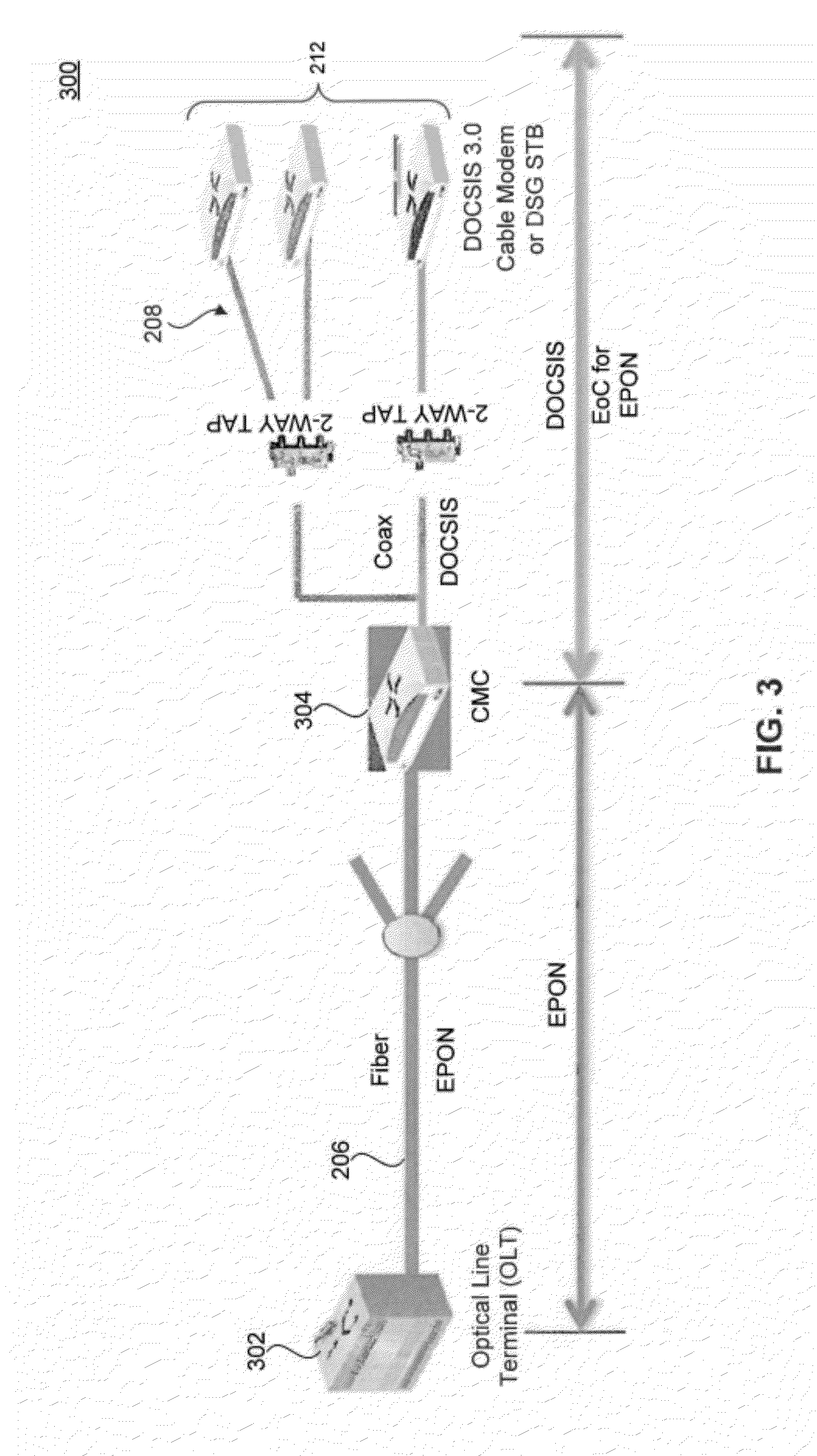 Patente Us20120257891 Traffic Switching In Hybrid Fiber Coaxial Hfc Coax Patent Drawing