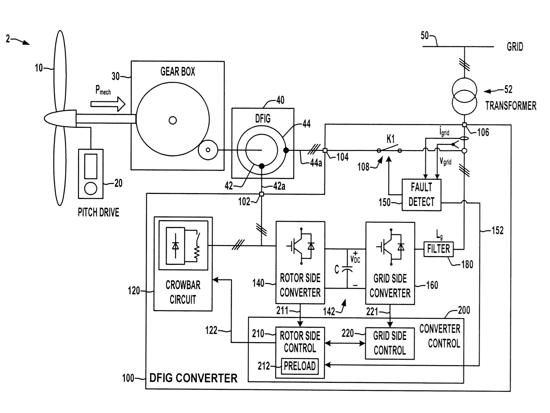 patent us20120262129