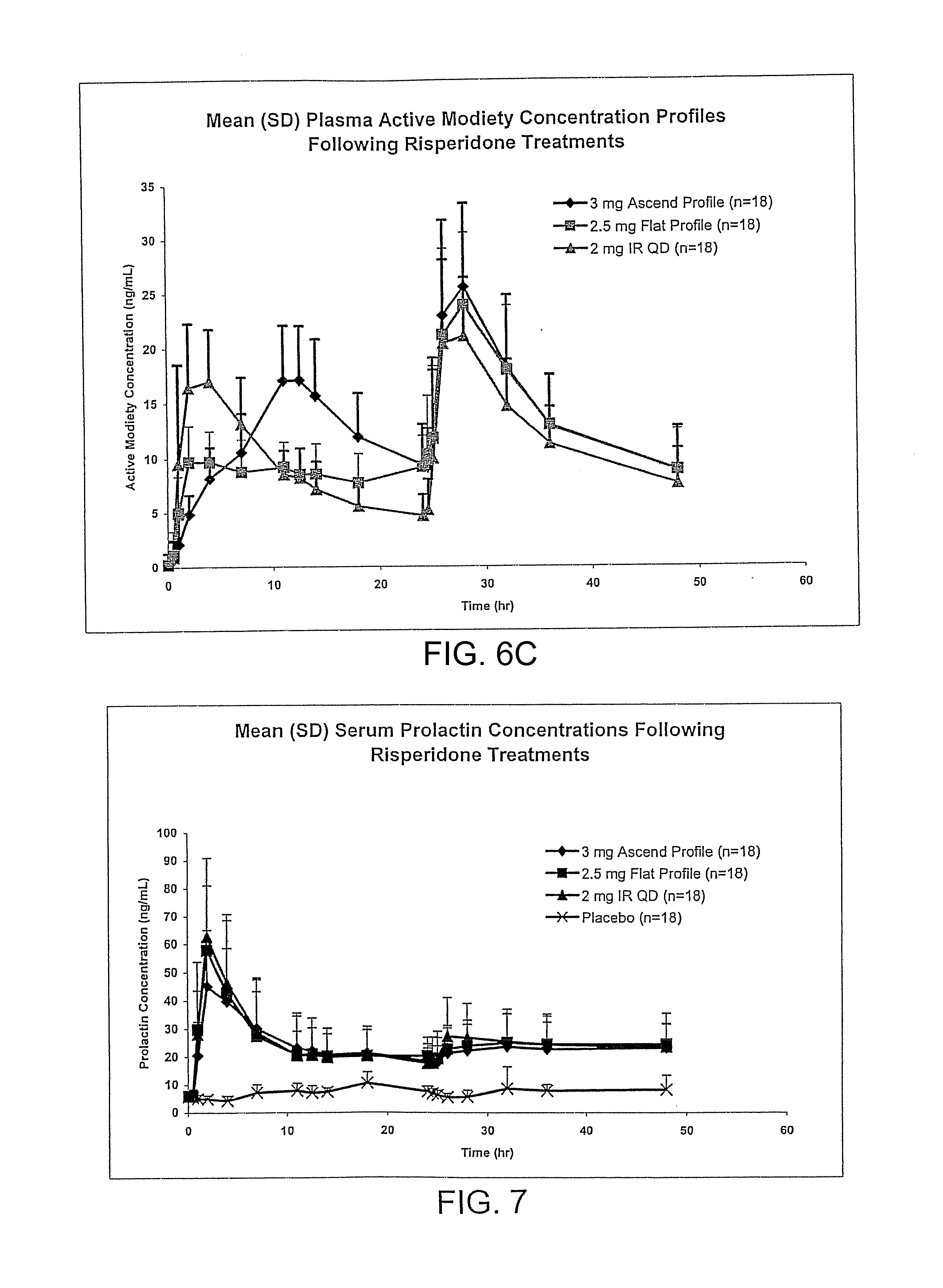 Patent Us20120283275 Methods And Dosage Forms For Reducing Side Effects Of Benzisozazole