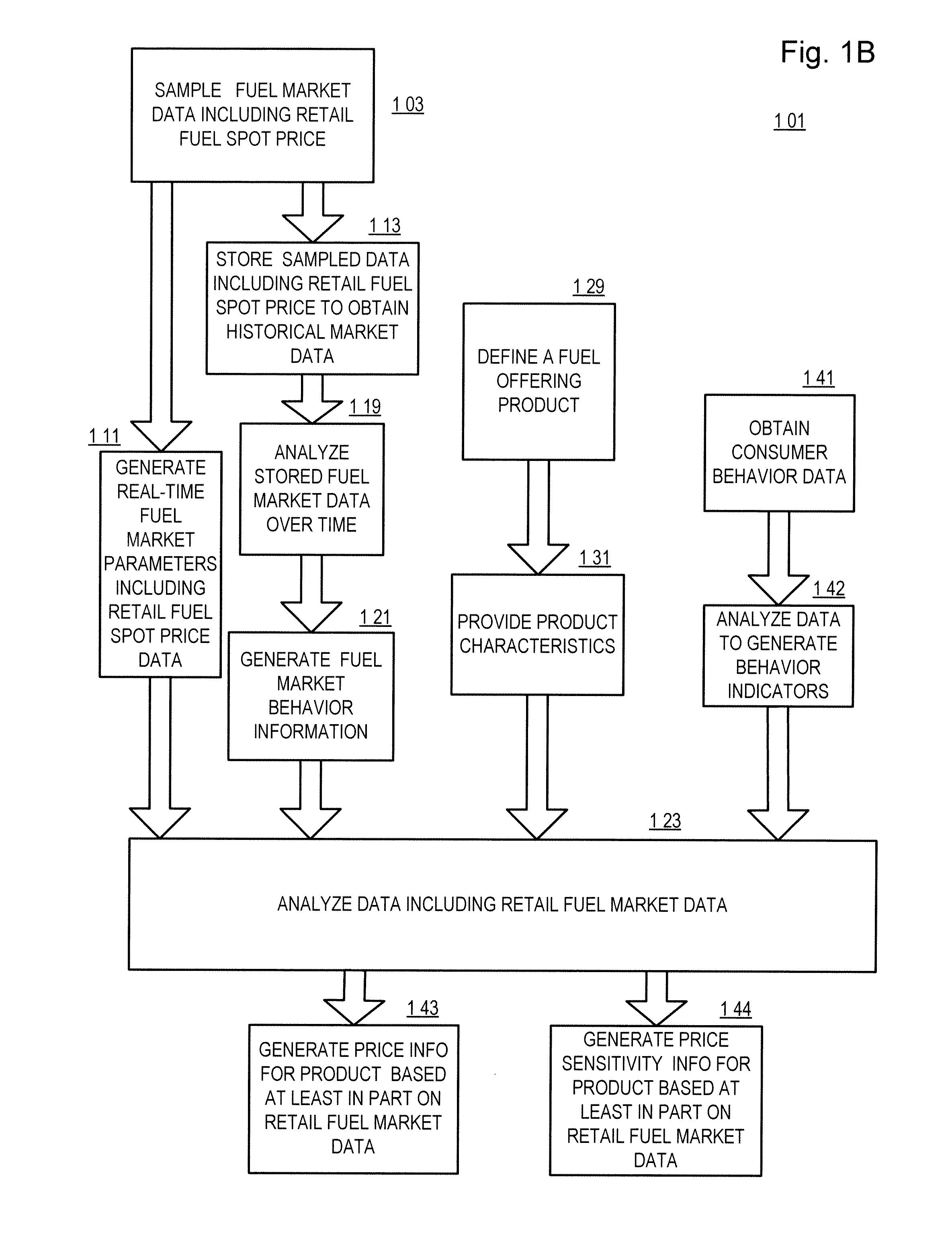 petrol pump management system