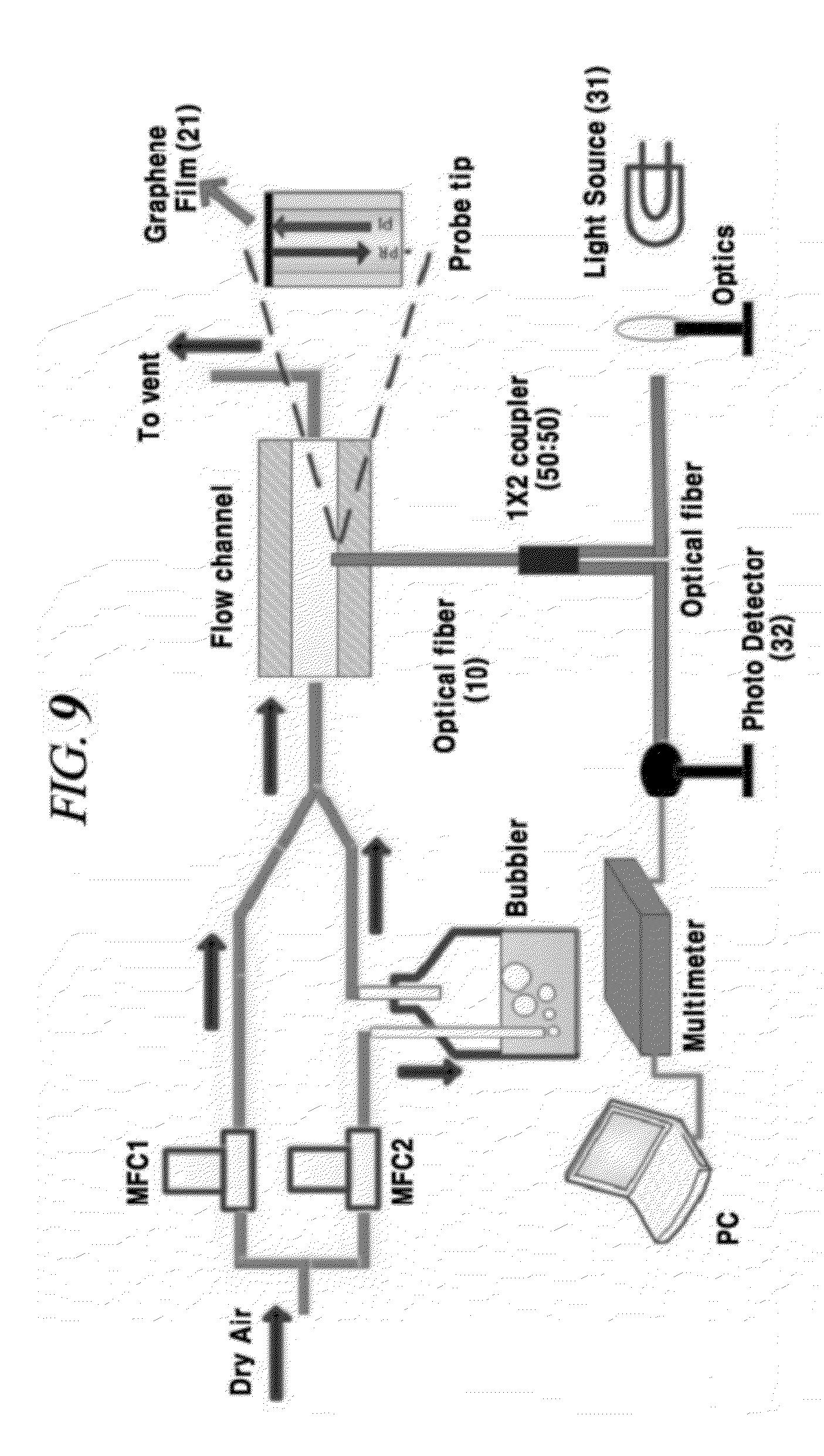 patent us20120288227