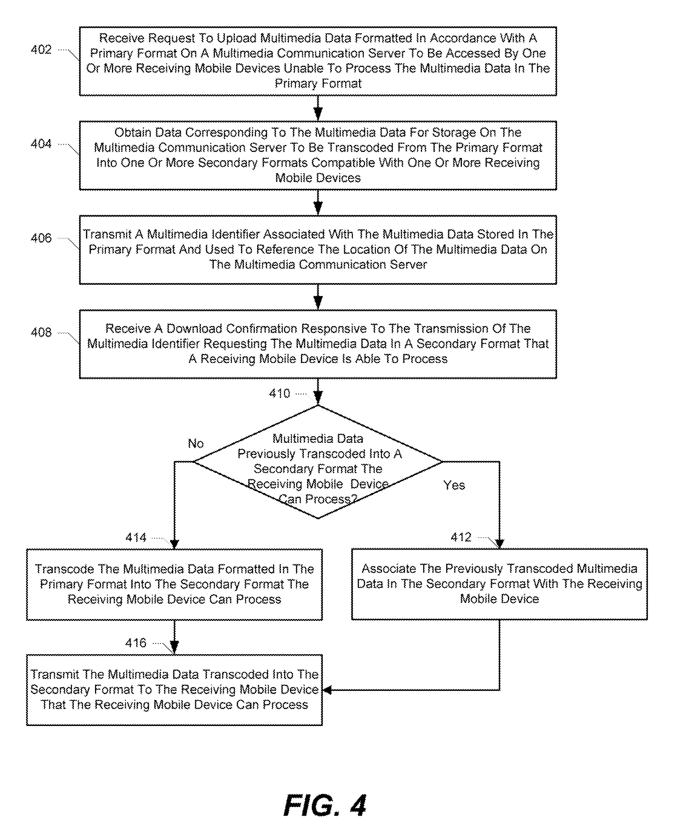 Patent US20120294352 - Multimedia transcoding method and system for on