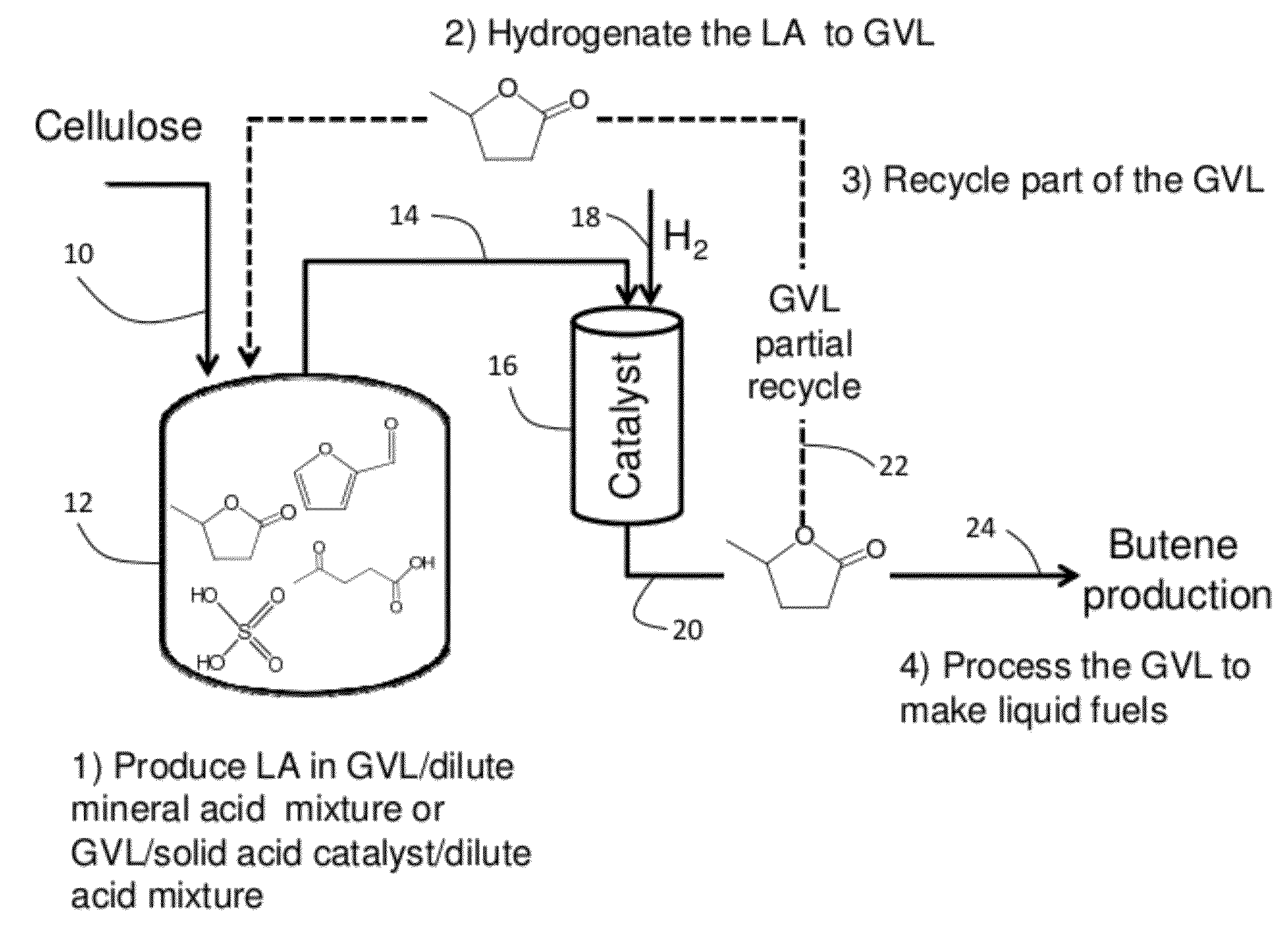 Xylose To Furfural Patent Drawing
