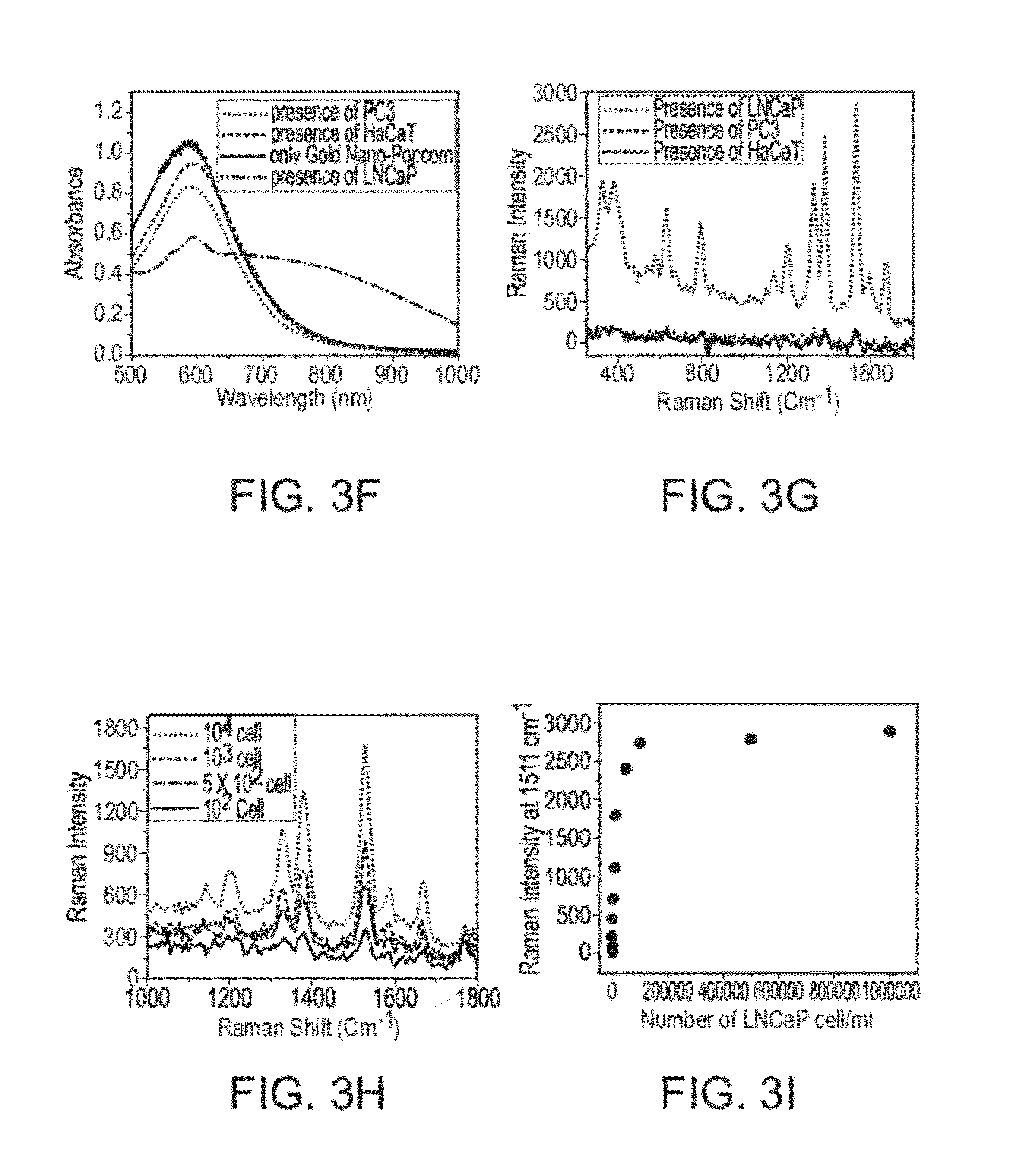 antibody drug gold nanoantennas with raman spectroscopic Hope and innovative cancer diagnostics by raman spectroscopy and raman  antibody- c225 hauns - hollow gold nanoparticles  drugs and photosensitizers in cancer.