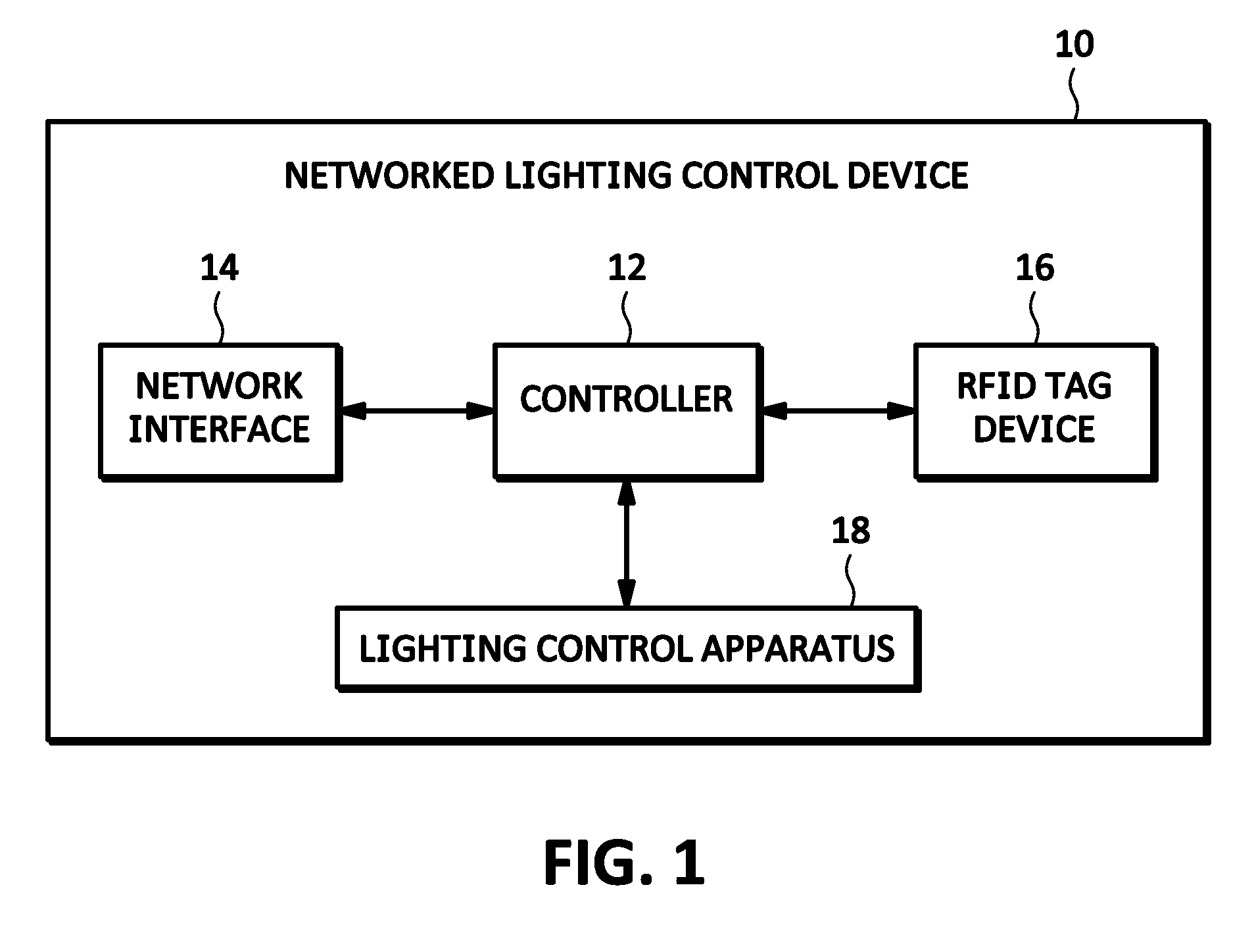 Comfortable Network Lighting Gallery - Simple Wiring Diagram Images ...