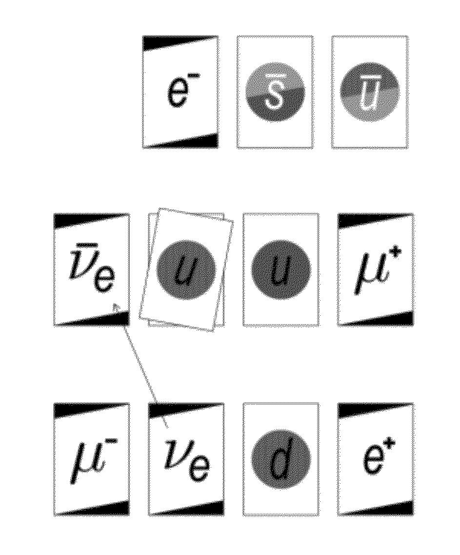 patent us20120313323 - quark matter card games