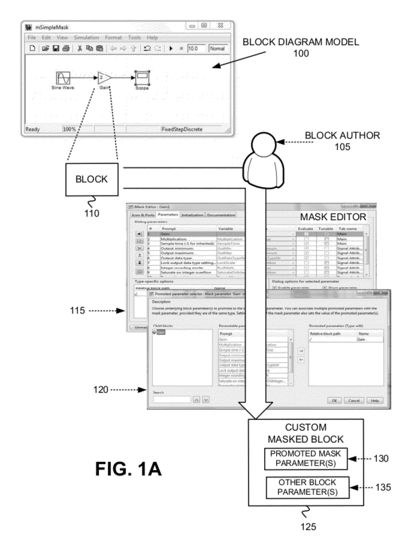 patent us20120316851