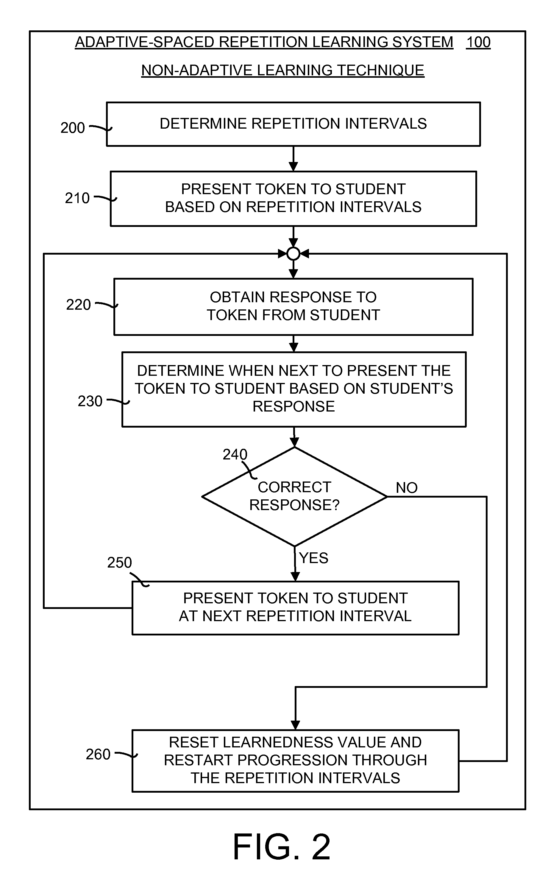 Worksheet Repetition In Learning patent us20120322043 adaptively spaced repetition learning drawing