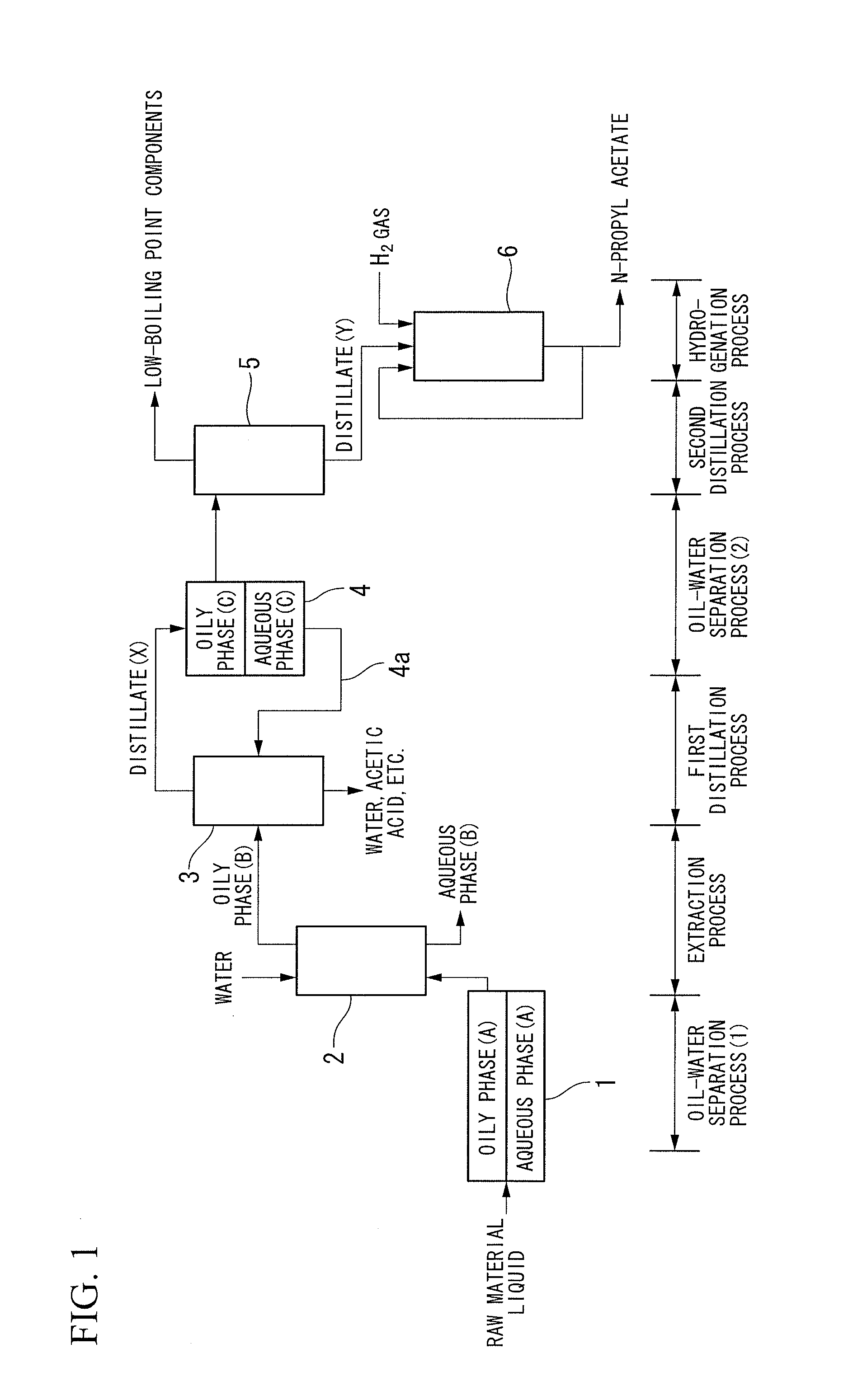 Patent US20130018203 - Method for producing n-propyl acetate and ...