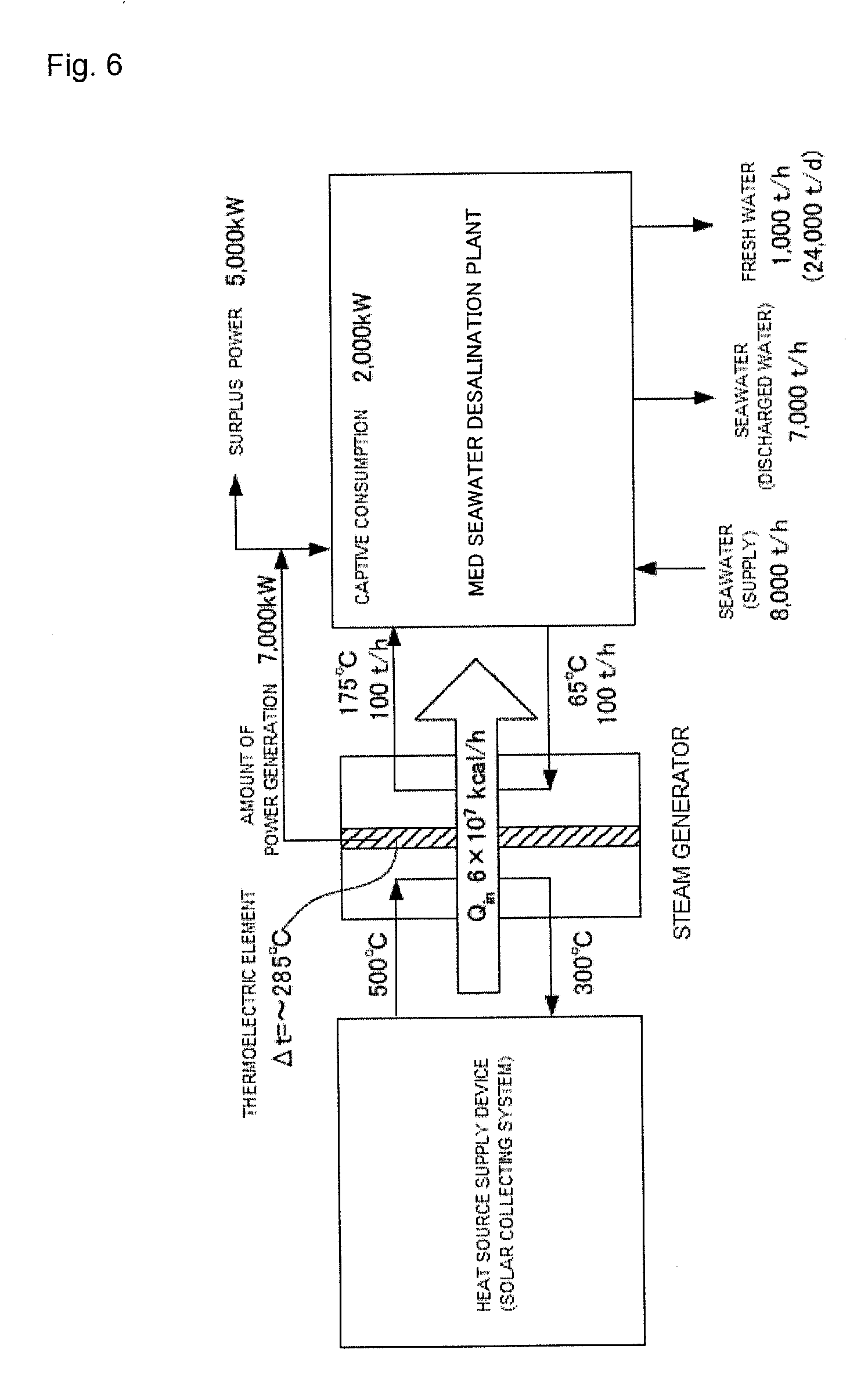 Patent US Steam generator and energy supply system