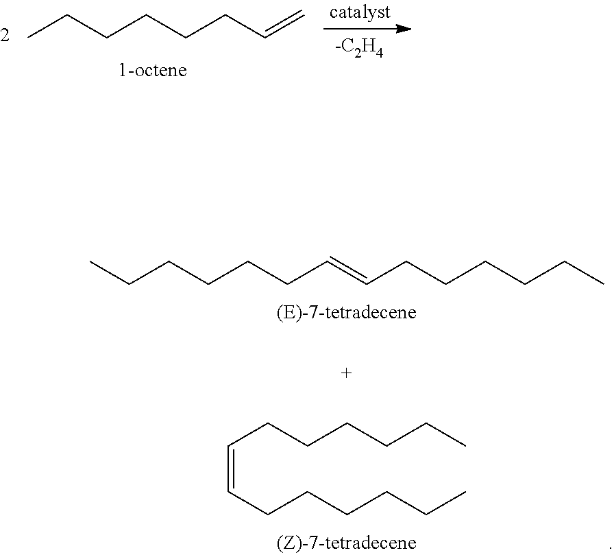 redox and metathesis reactions
