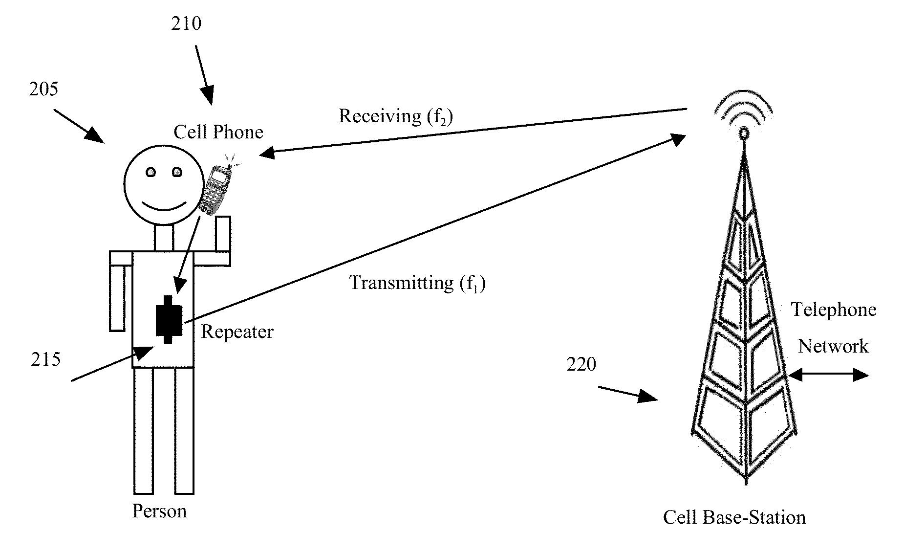 patent us20130035090