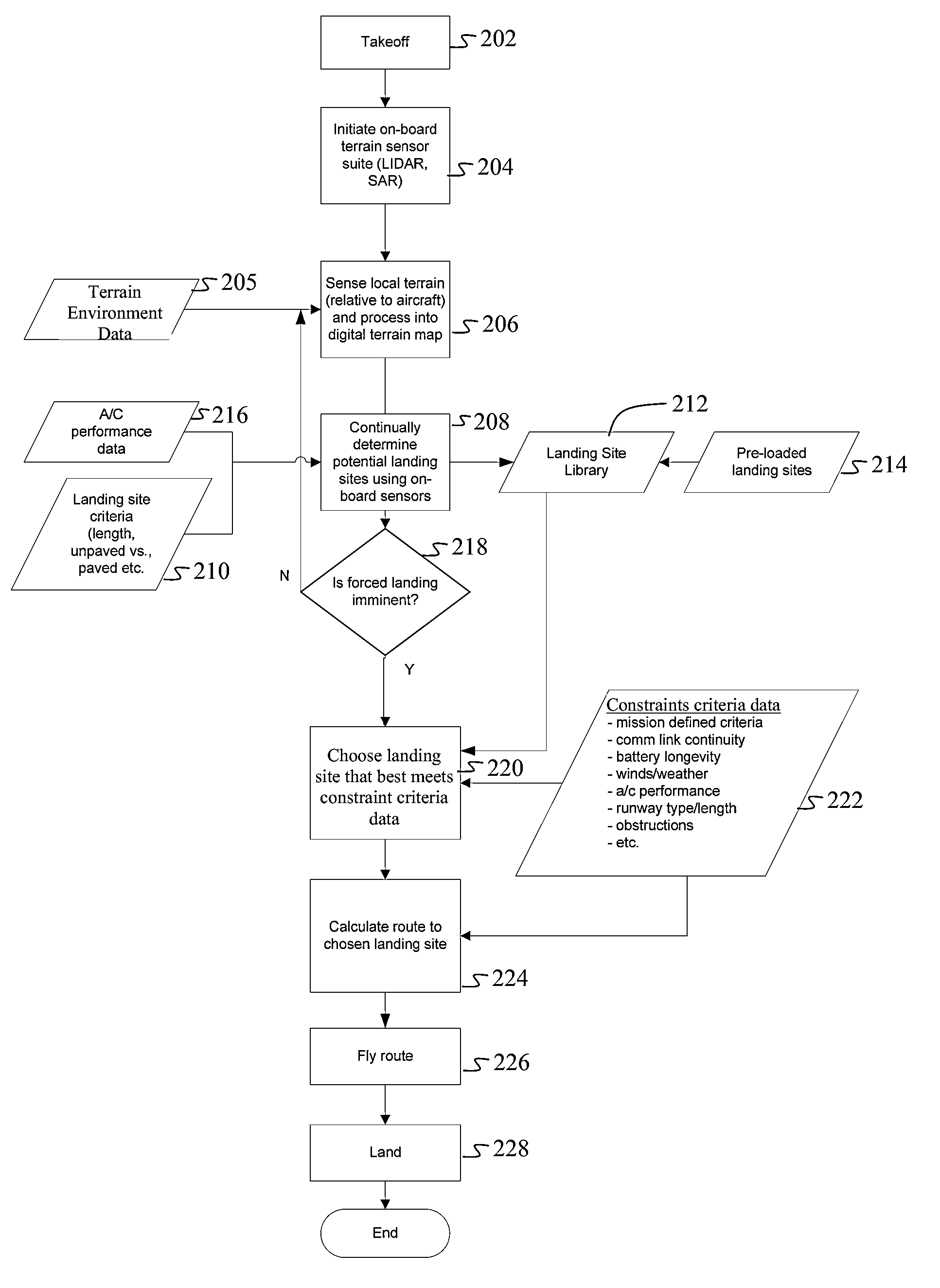 patent us method and system to autonomously direct patent drawing
