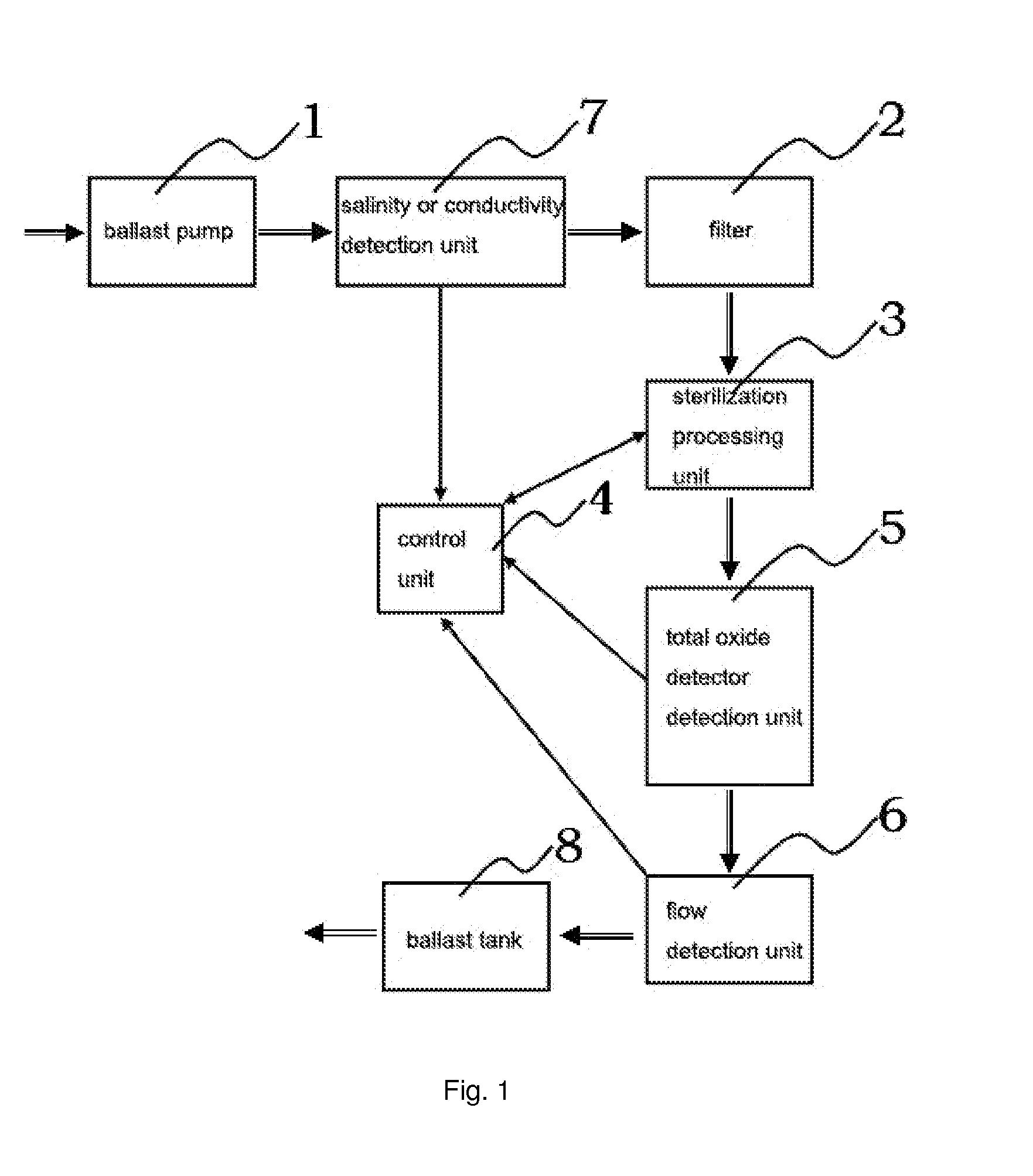 Patent Us20130062290