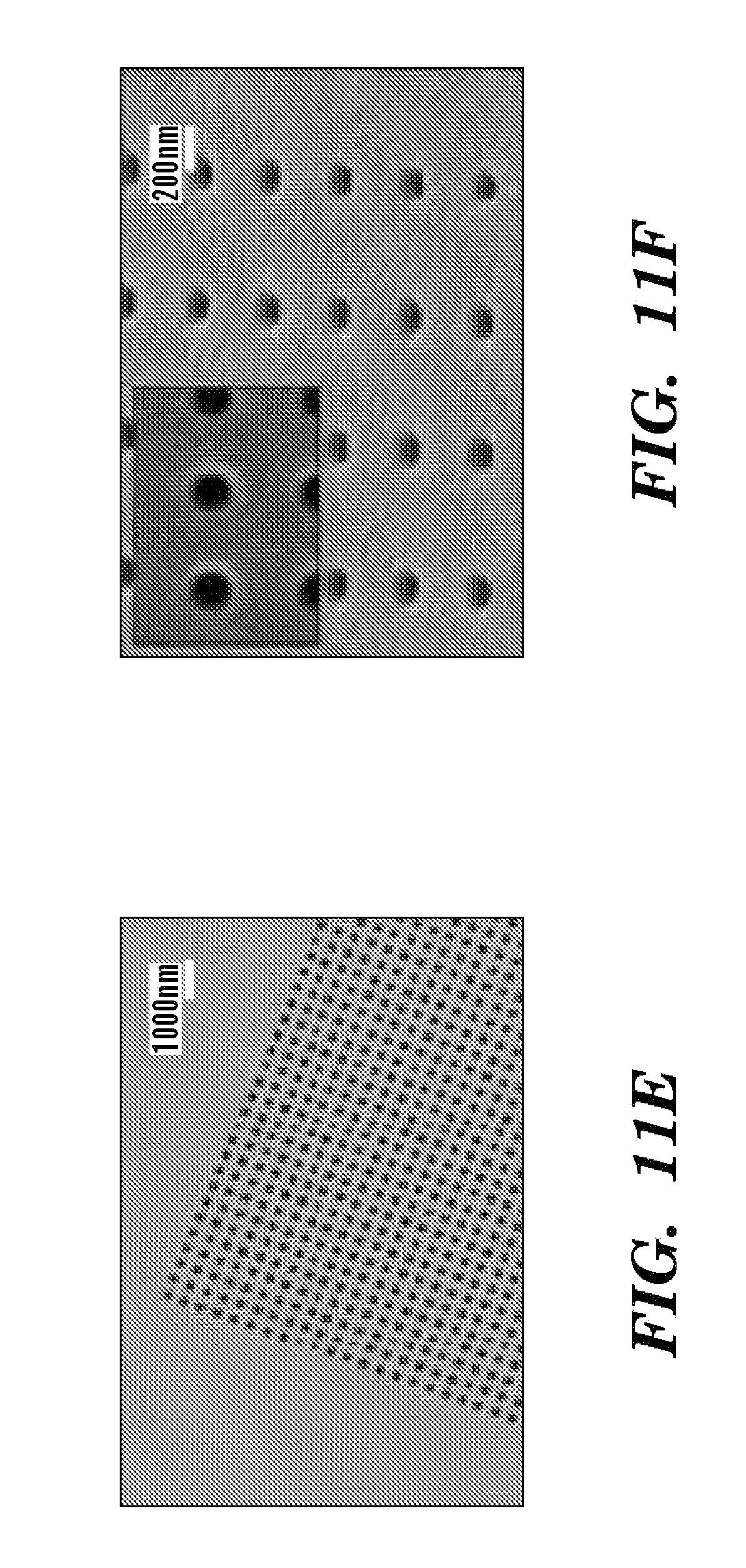 nanostructure optical biosensors Nanostructured materials for optical biosensing upm-isom 2- nanopillar array biosensors 21 su-8 nanopillars we have fabricated periodic lattices of su-8 resist nano-pillars on both.