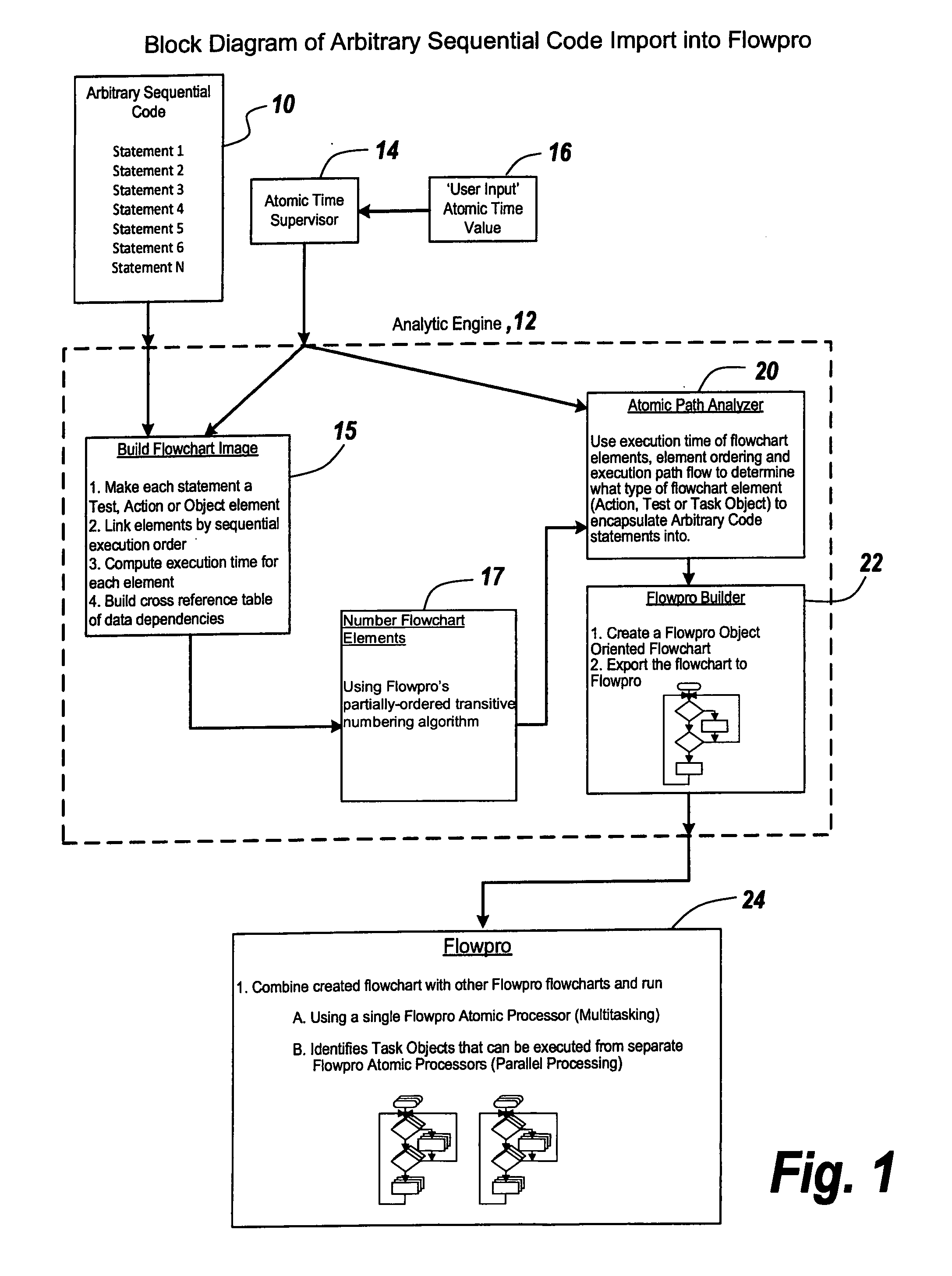 Patent us20130074037 analytic engine to parallelize serial code patent drawing nvjuhfo Gallery