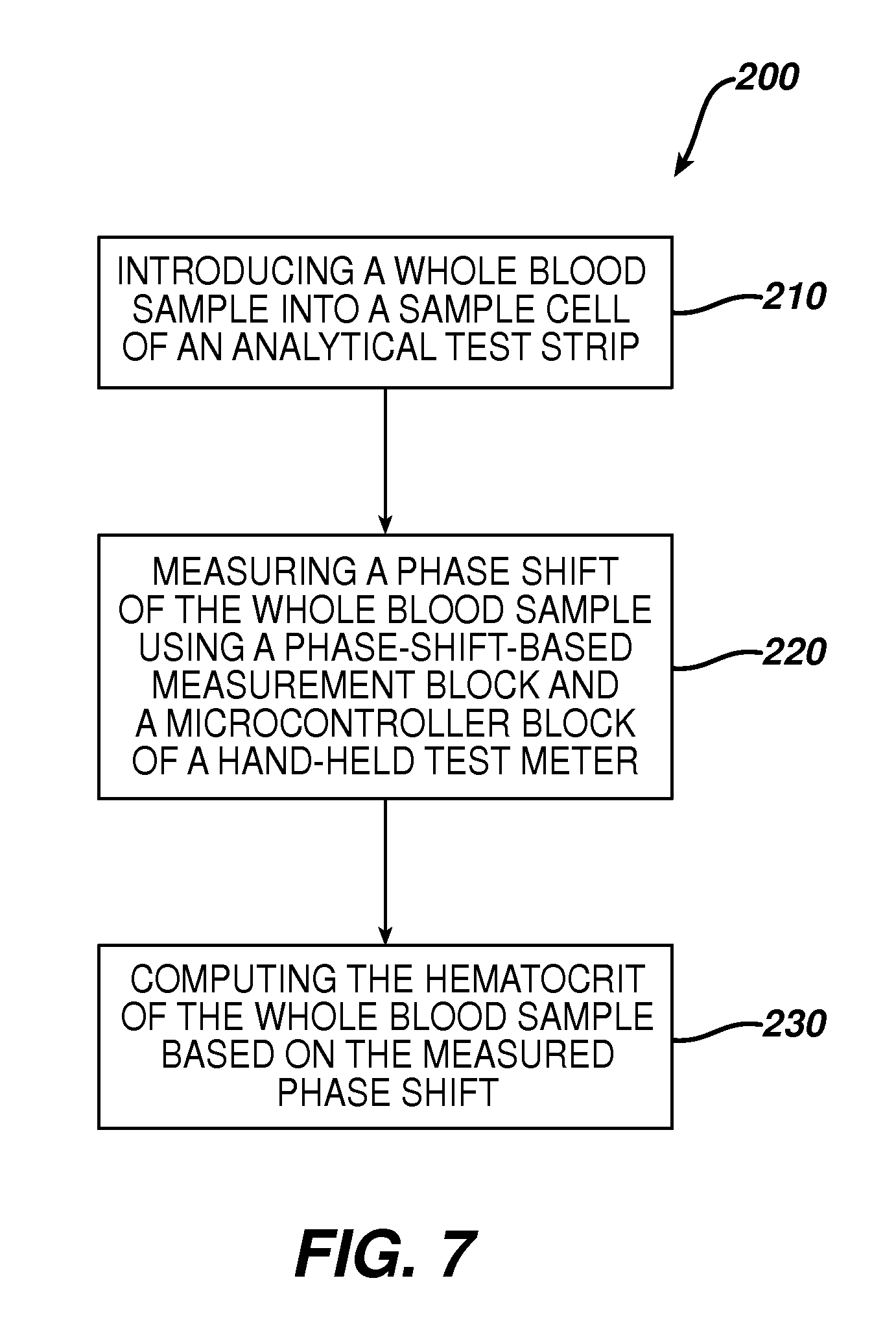 Patent Us20130084589 Hand Held Test Meter With Phase Shift Based Converter Connected To Measure Ratiometric Values Of Quad Load Cells Drawing