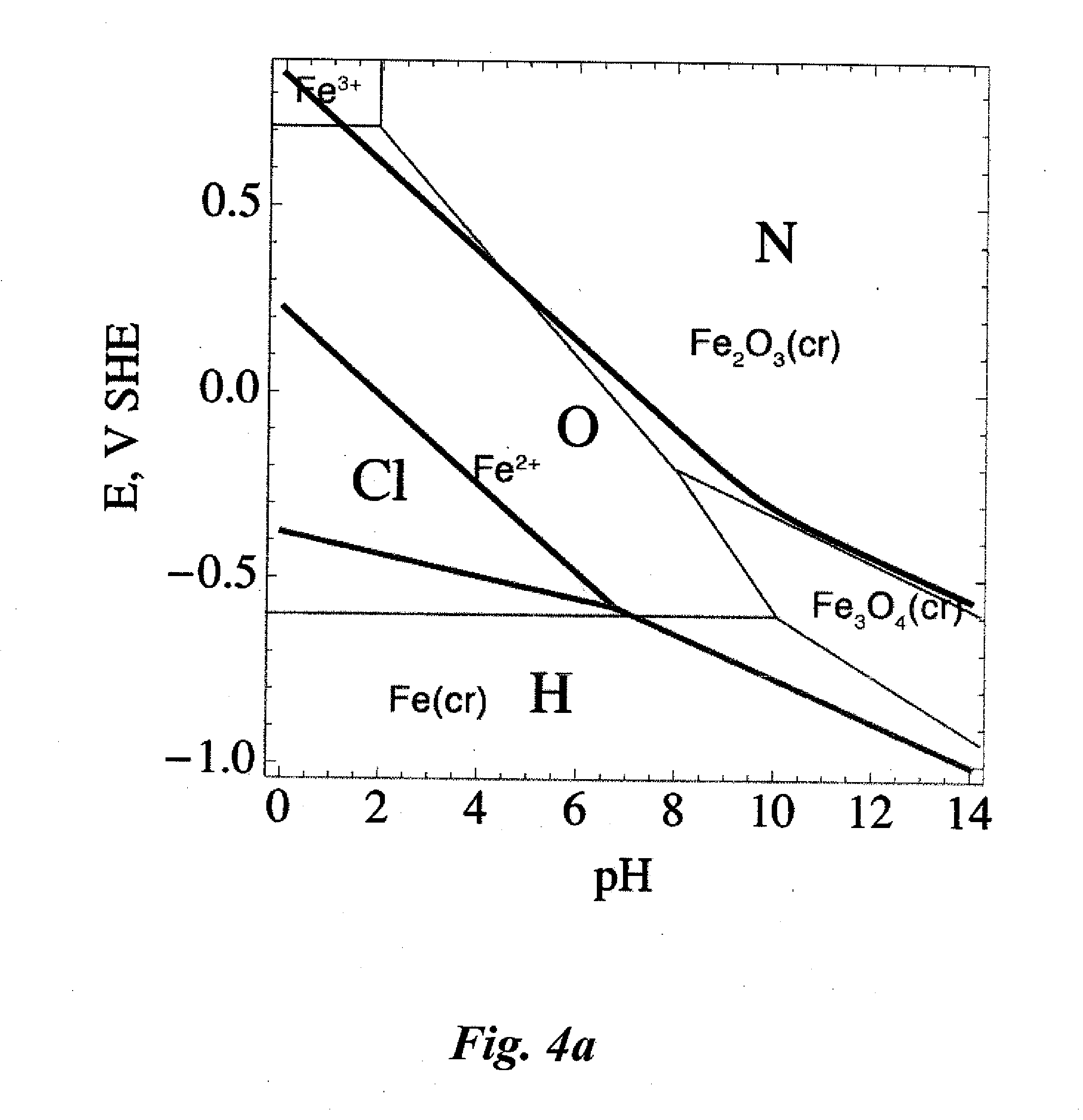 Patent us20130103366 predicting corrosion mechanisms for an iron patent drawing ccuart Choice Image