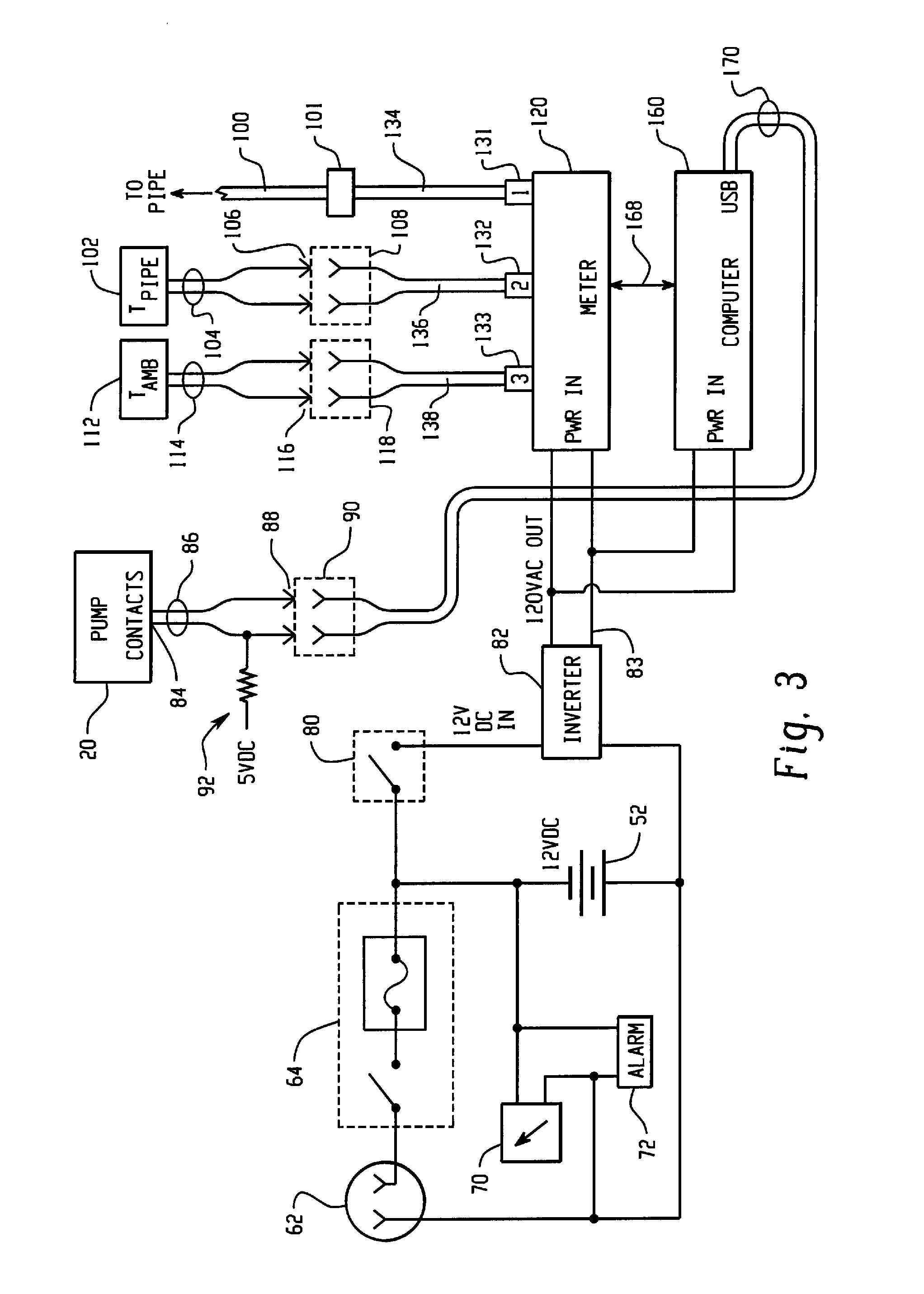 Patent Us20130110417