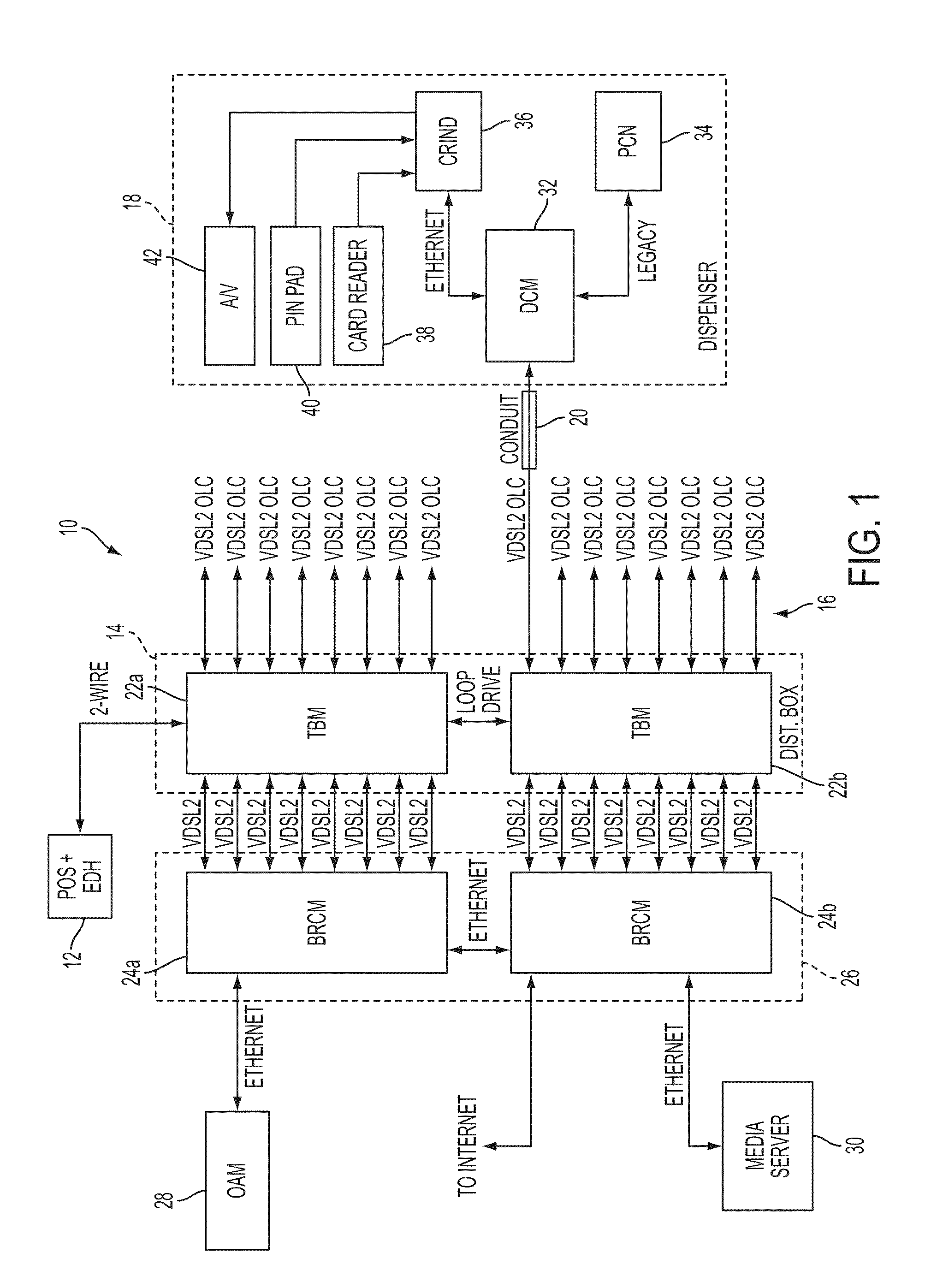 US20130121428A1 20130516 D00001 patent us20130121428 fuel dispensing environment utilizing gilbarco advantage wiring diagram at n-0.co