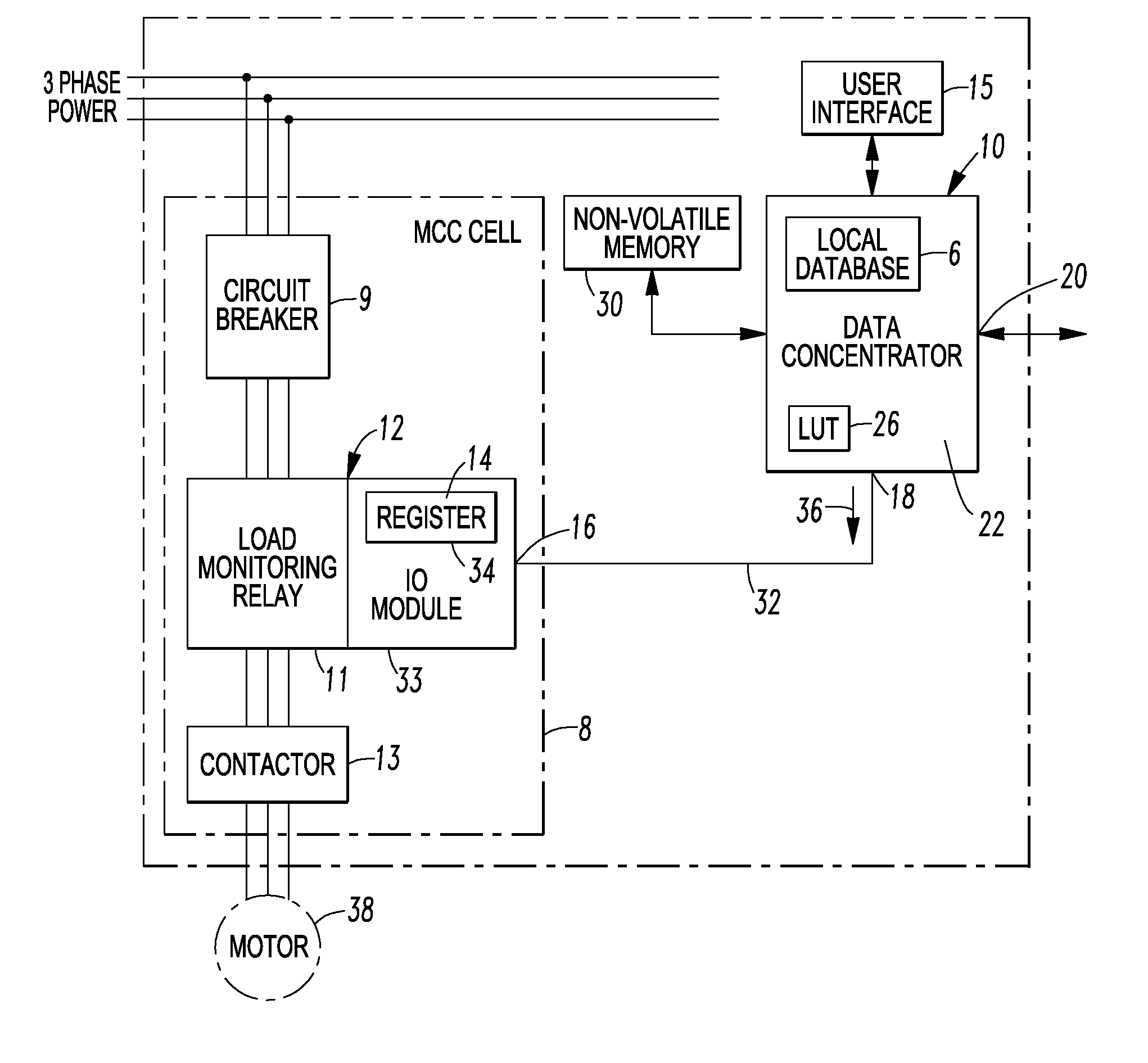 US20130138672A1 20130530 D00000 square d motor control center wiring diagram periodic & diagrams square d mcc bucket wiring diagram at edmiracle.co