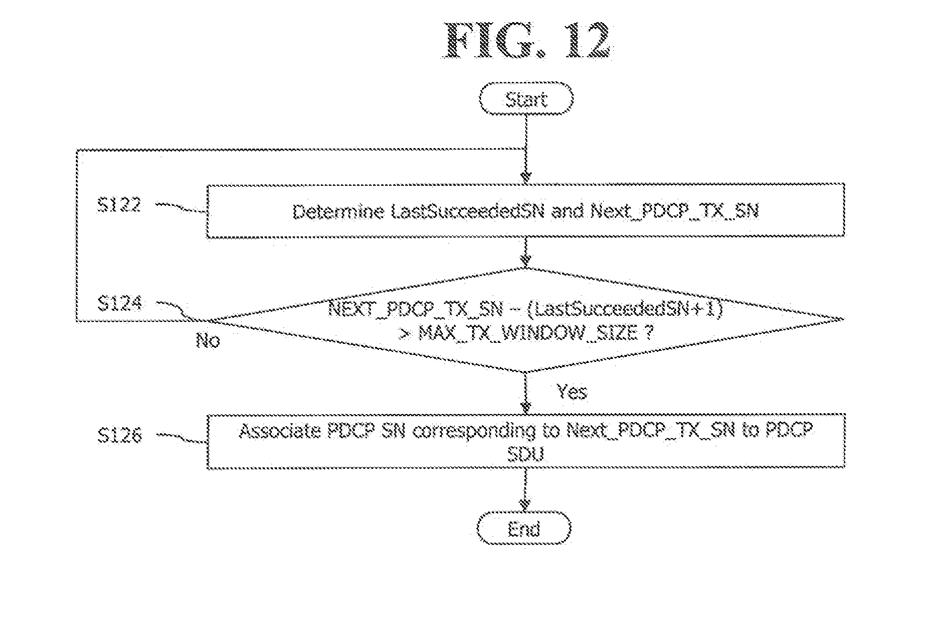 Patent us20130170496 pdcp packet transmission method google patent drawing robcynllc Images