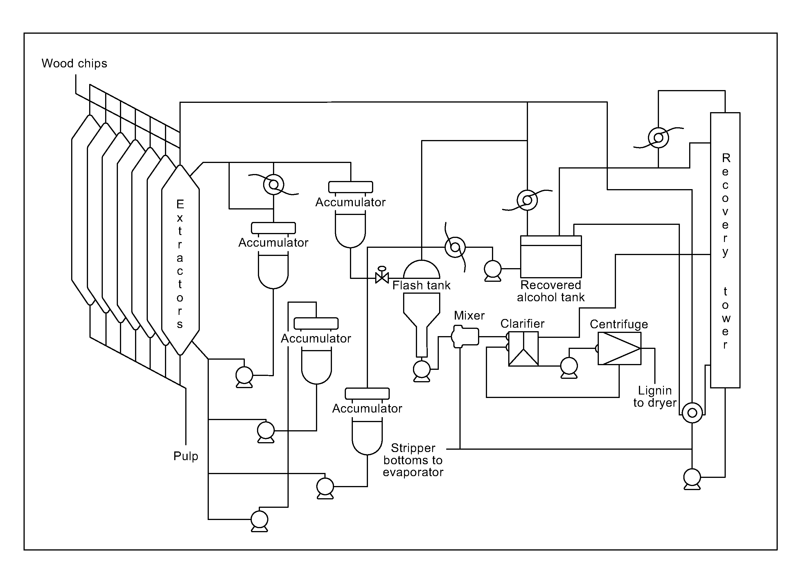 Patent Us20130172628 Organosolv Process Google Patents Accumulator Tank Schematic Drawing