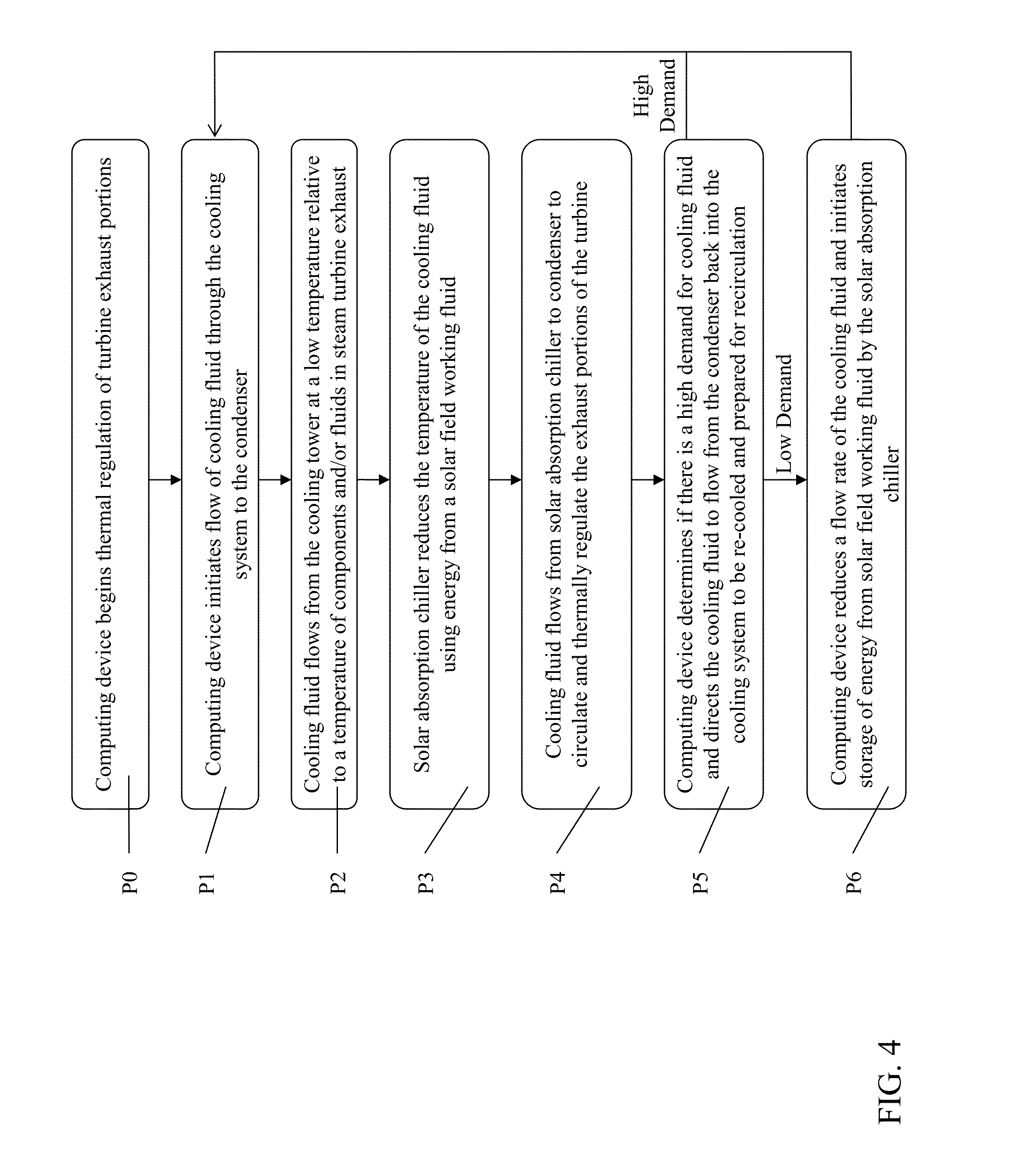 Patent US Condenser cooling system and method