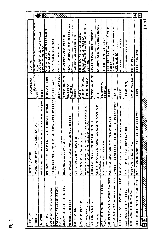 Patent US20130191300 - Safety management system for mandatory job ...