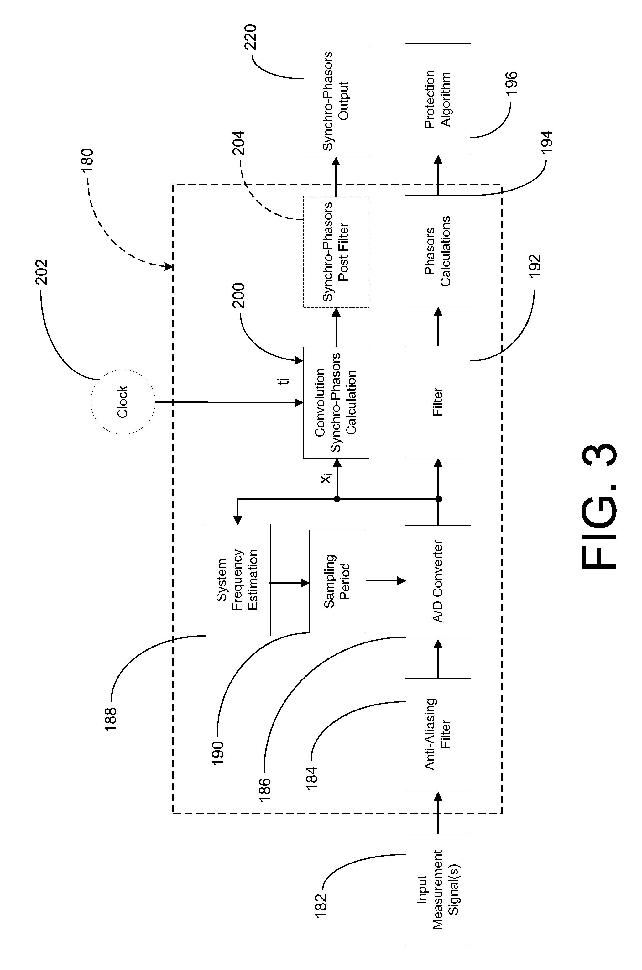 Draw Phasor Diagram Online Patent Convolution Integral For Synchronized