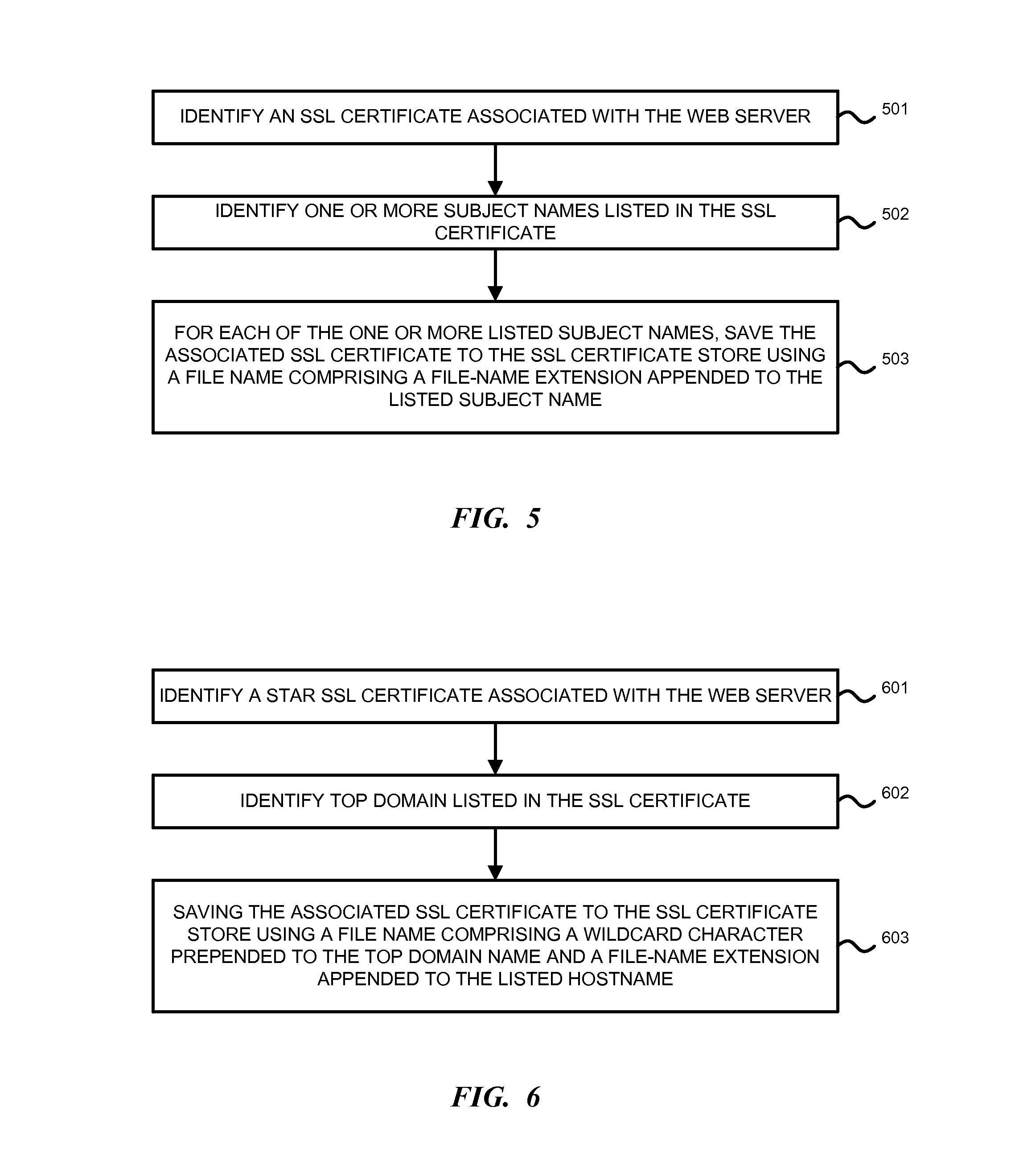 Patent us20130198511 implicit ssl certificate management without patent drawing xflitez Gallery