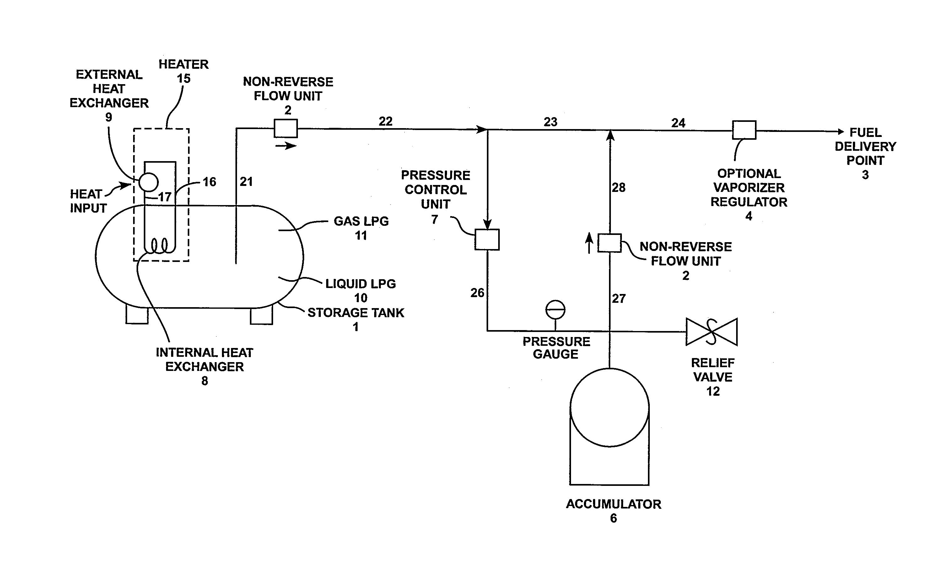 Patent US20130199629 Low temperature capable lpg tank heater – Lpg Engine Diagram