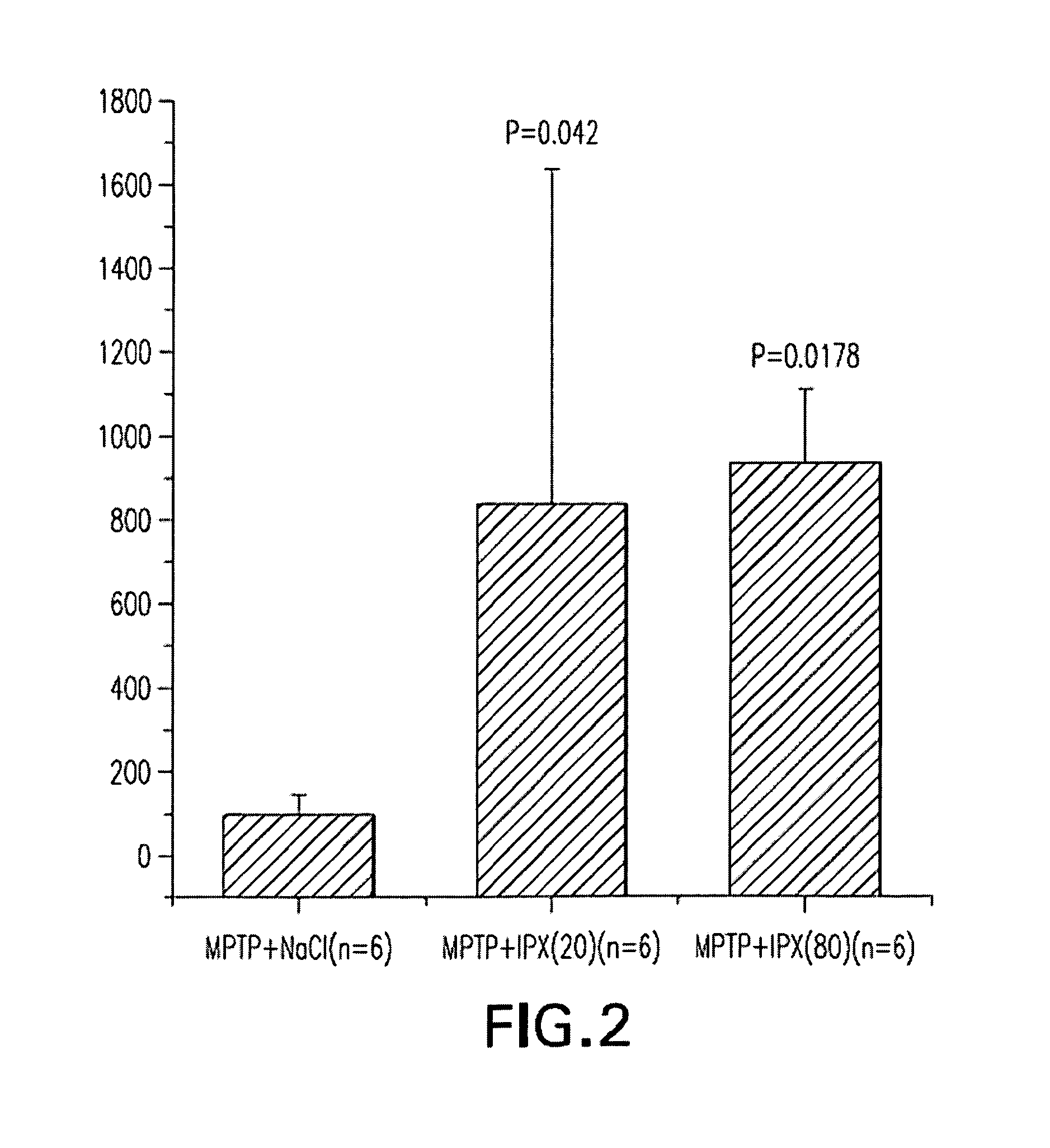 D 2 Deoxyglucose Fischer Projection Patent Drawing