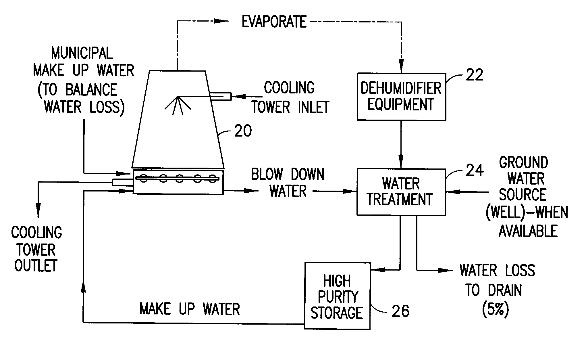 Patent Us20130213870 Cooling Tower Blow Down