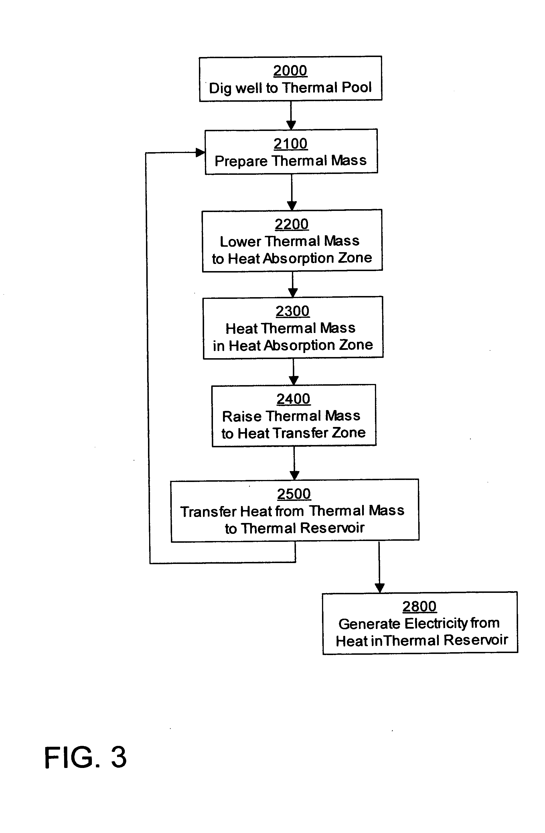 Patent US Geothermal energy collection system