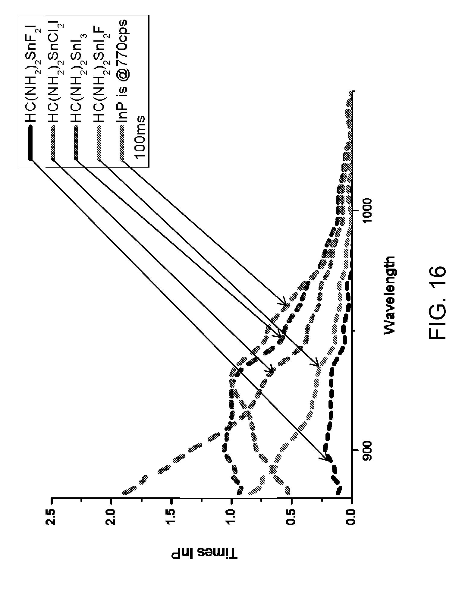 patent us20130233377