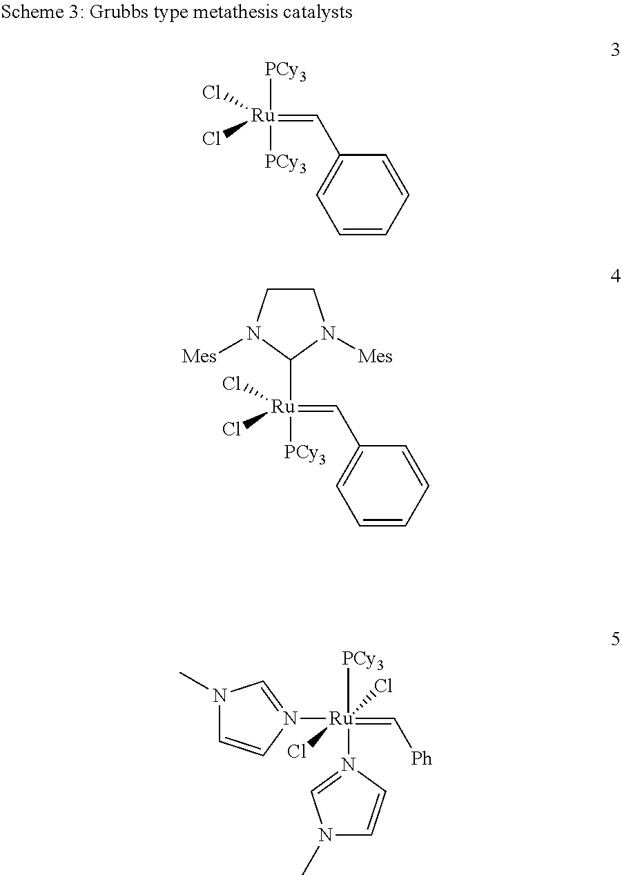 olefin metathesis catalysts