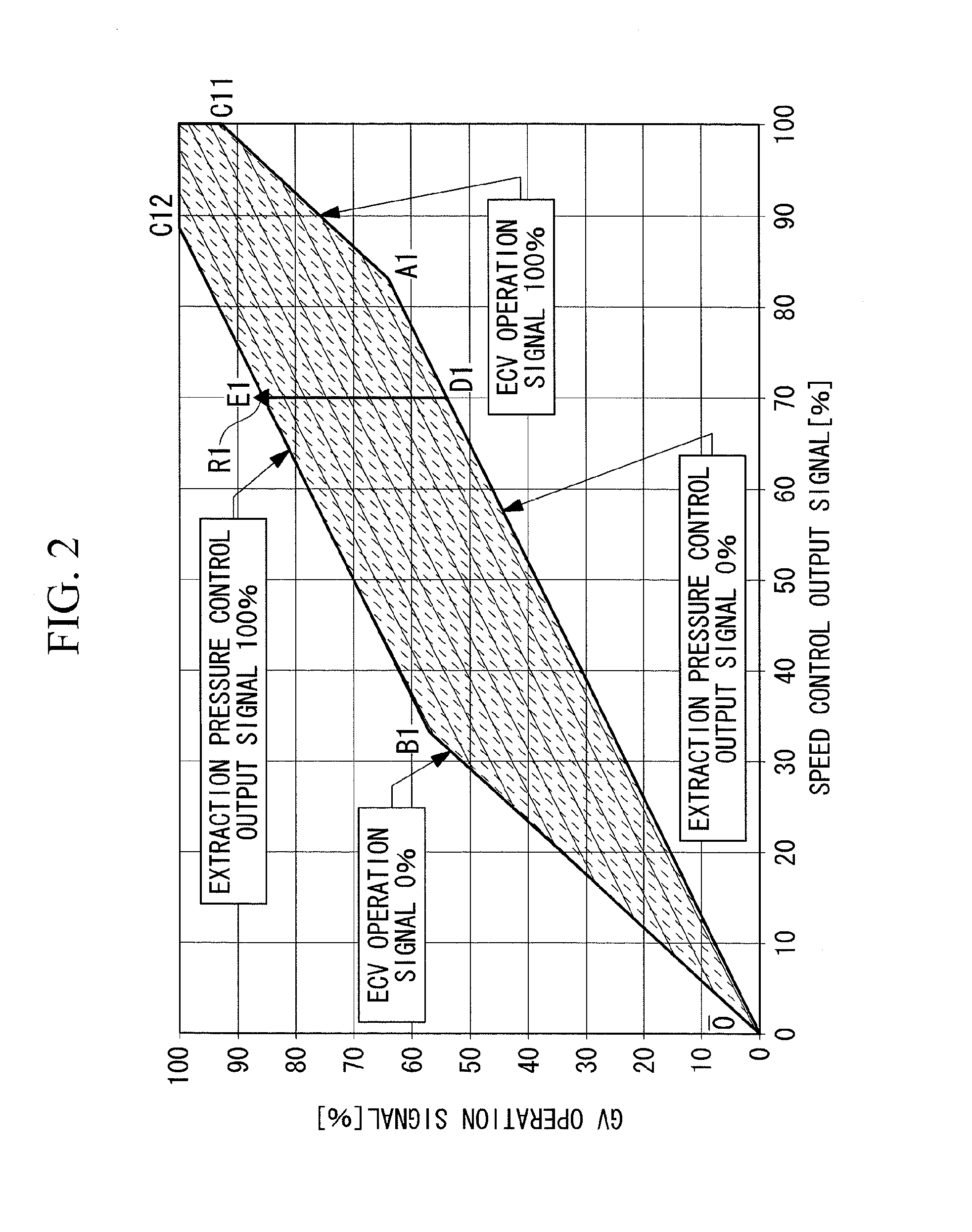 Patent US Operation control apparatus and operation