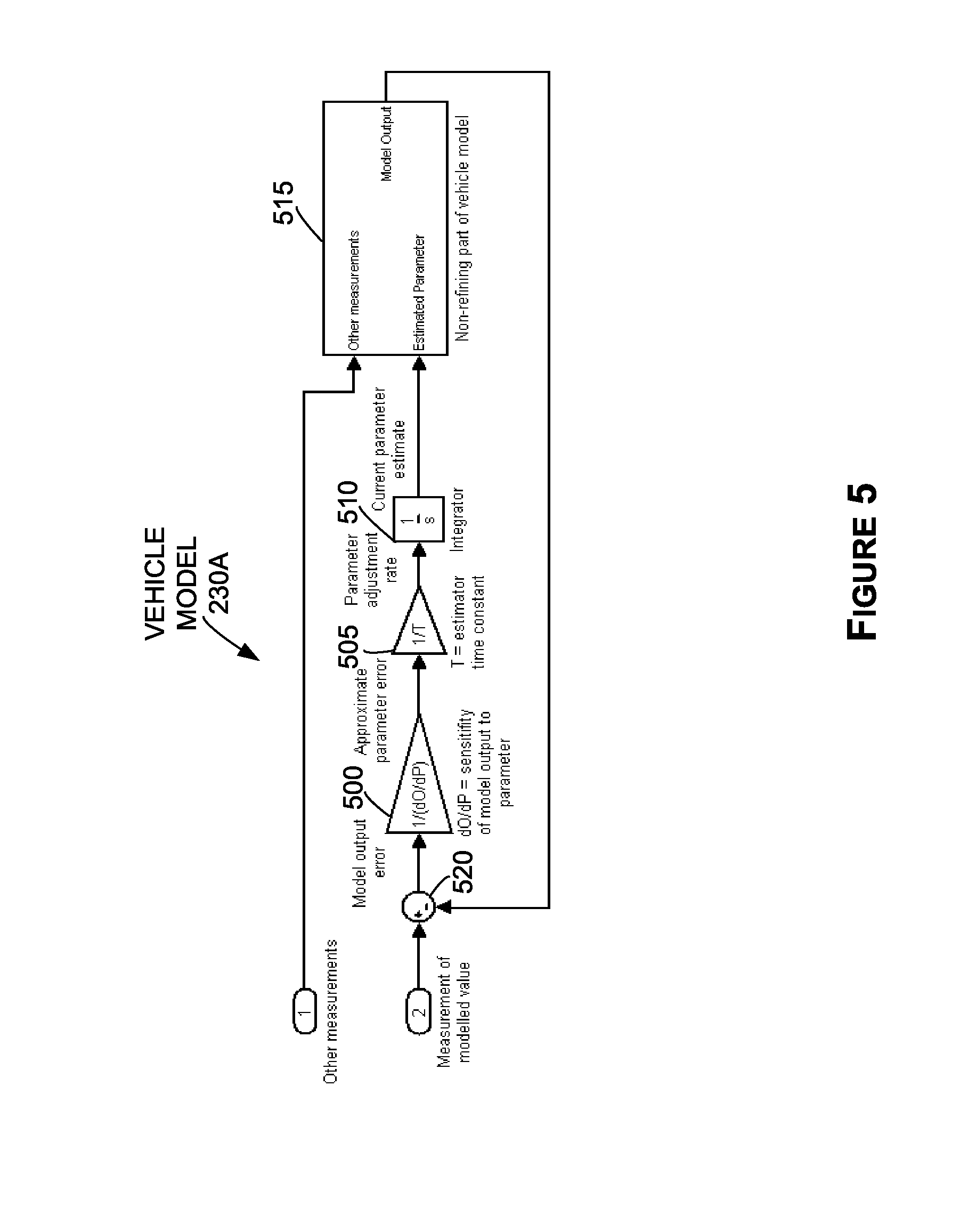 Solarenergy Charger Circuit Diagram Tradeoficcom Data Wiring Battery Backup 1 Patent Us20130261914 Vehicle Control System And Methods Google