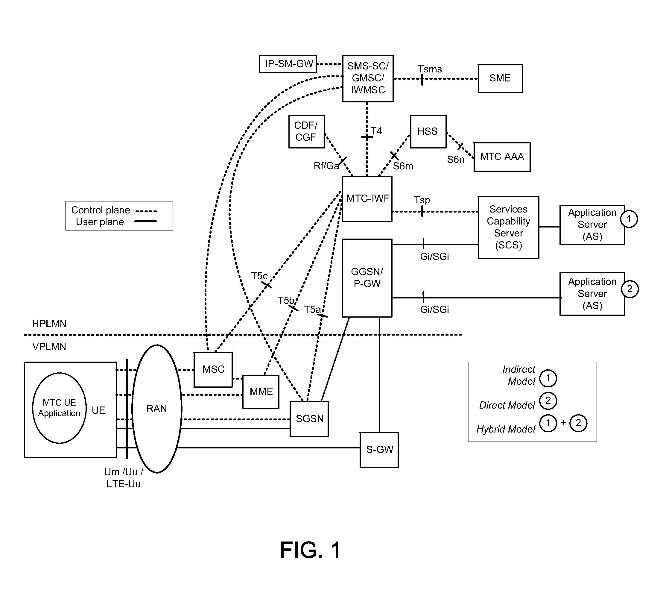 patent us machine type communication mtc via non patent drawing